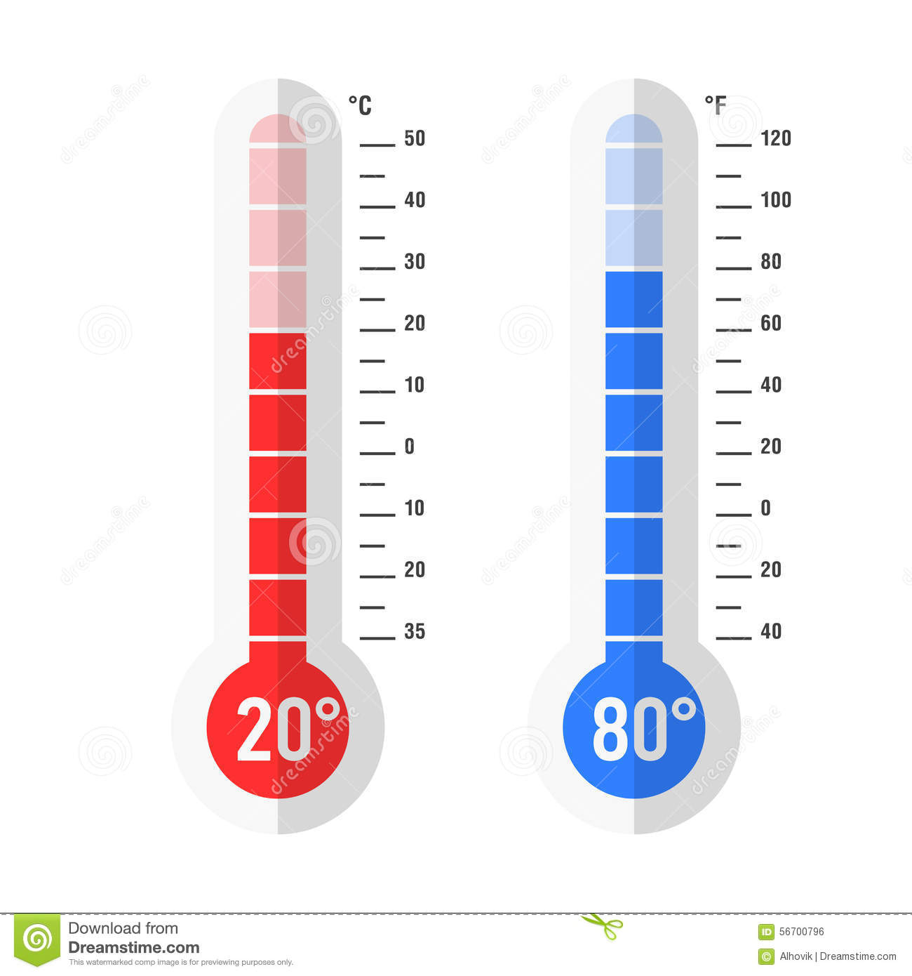 Flat Style Celsius And Fahrenheit Thermometers Stock Vector - Image ...