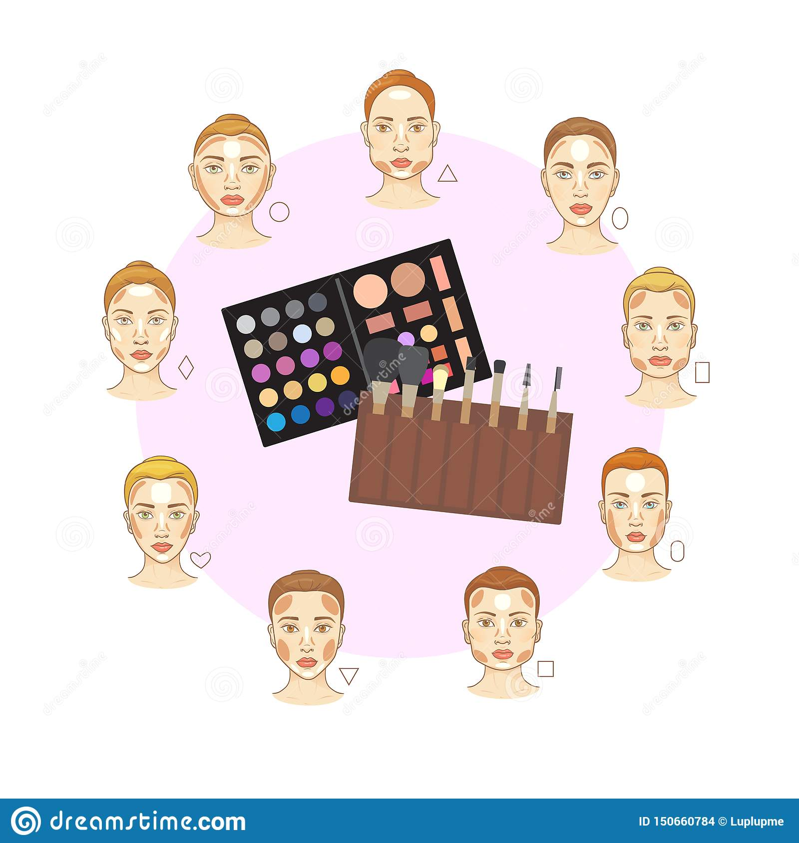 Flat Vector Set Of Different Woman Face Types With Make Up