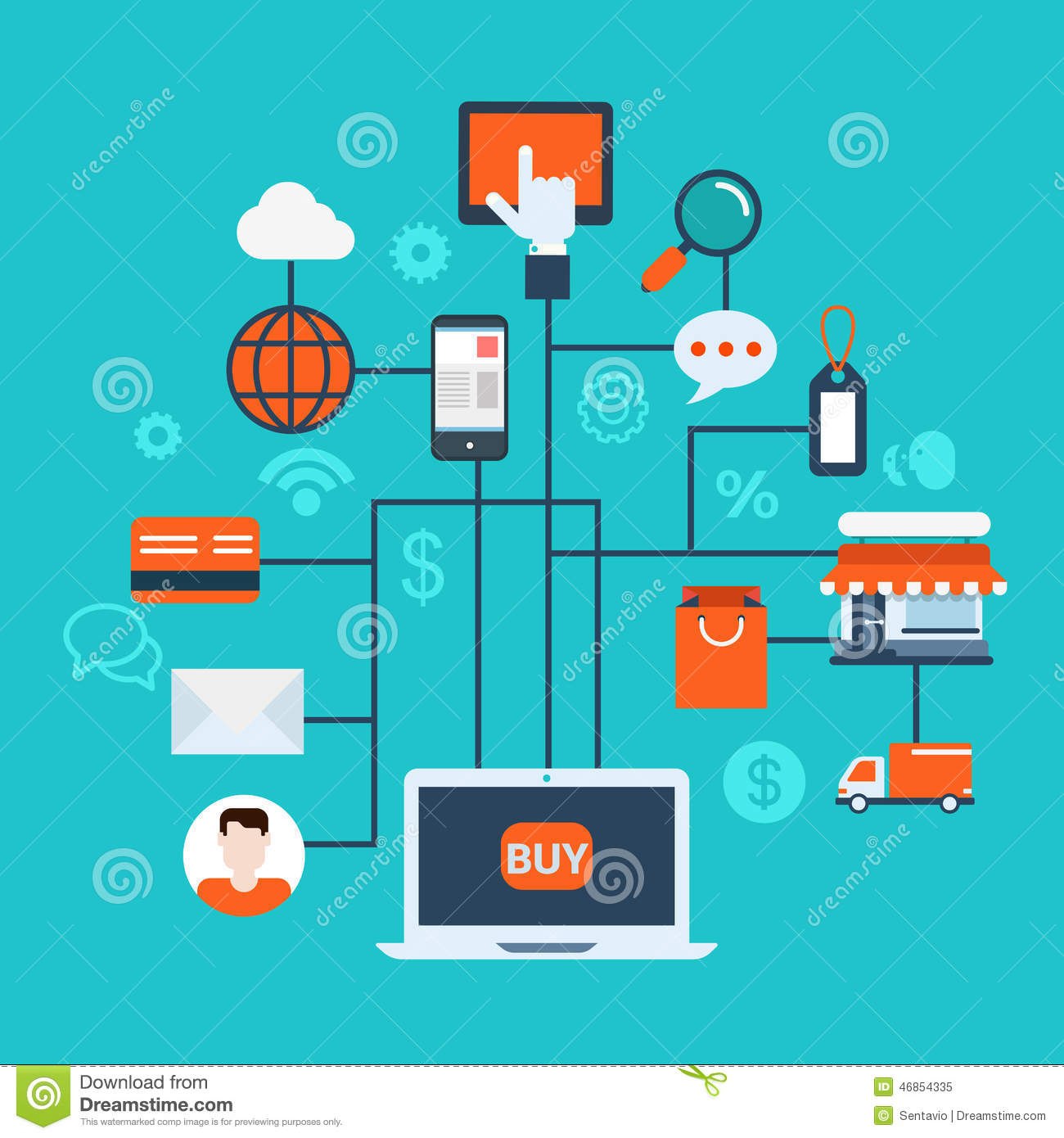 the concept and process of electronic commerce Electronic commerce or e-commerce refers  the internet economy is a broader concept than e-commerce and e-business  outsourcing of functions in the process of .