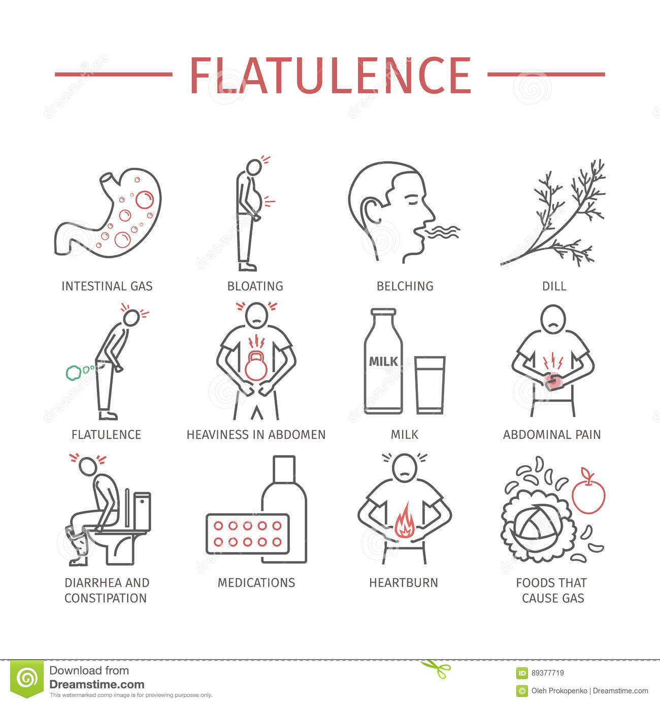 Flatulence: Symptoms and Treatment 34