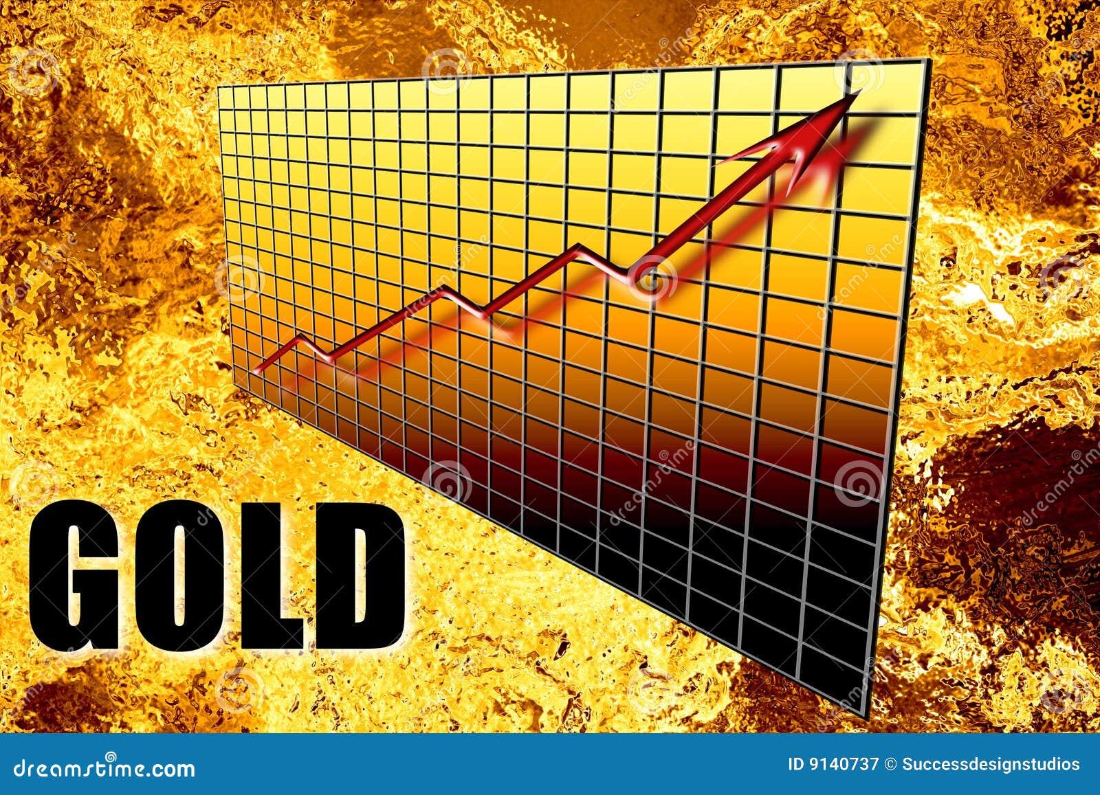Flecha del gráfico del lingote de oro