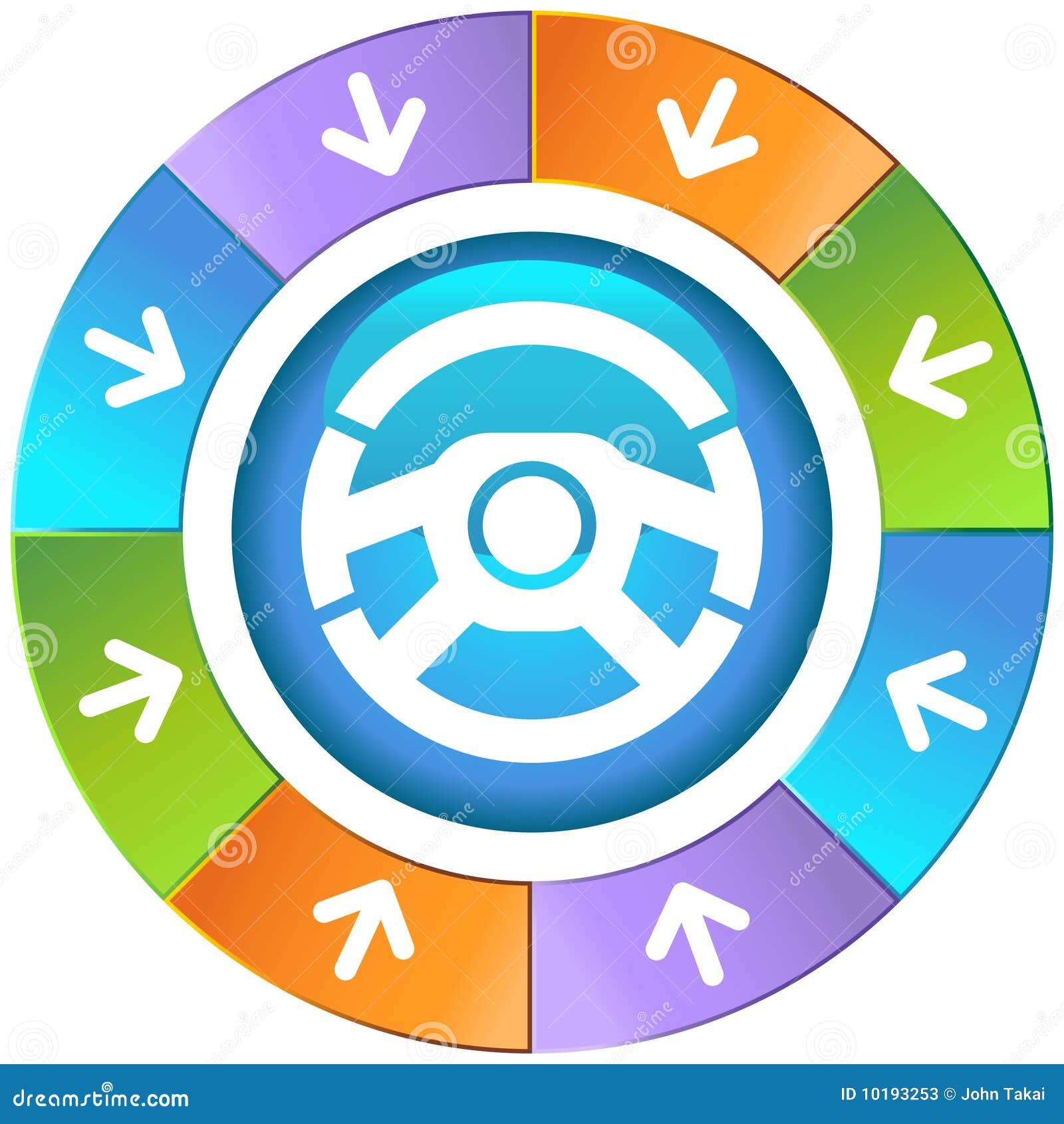 Flechas con la rueda - volante