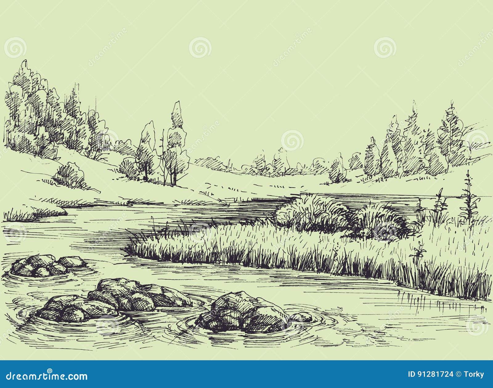 Flodflöde skissar