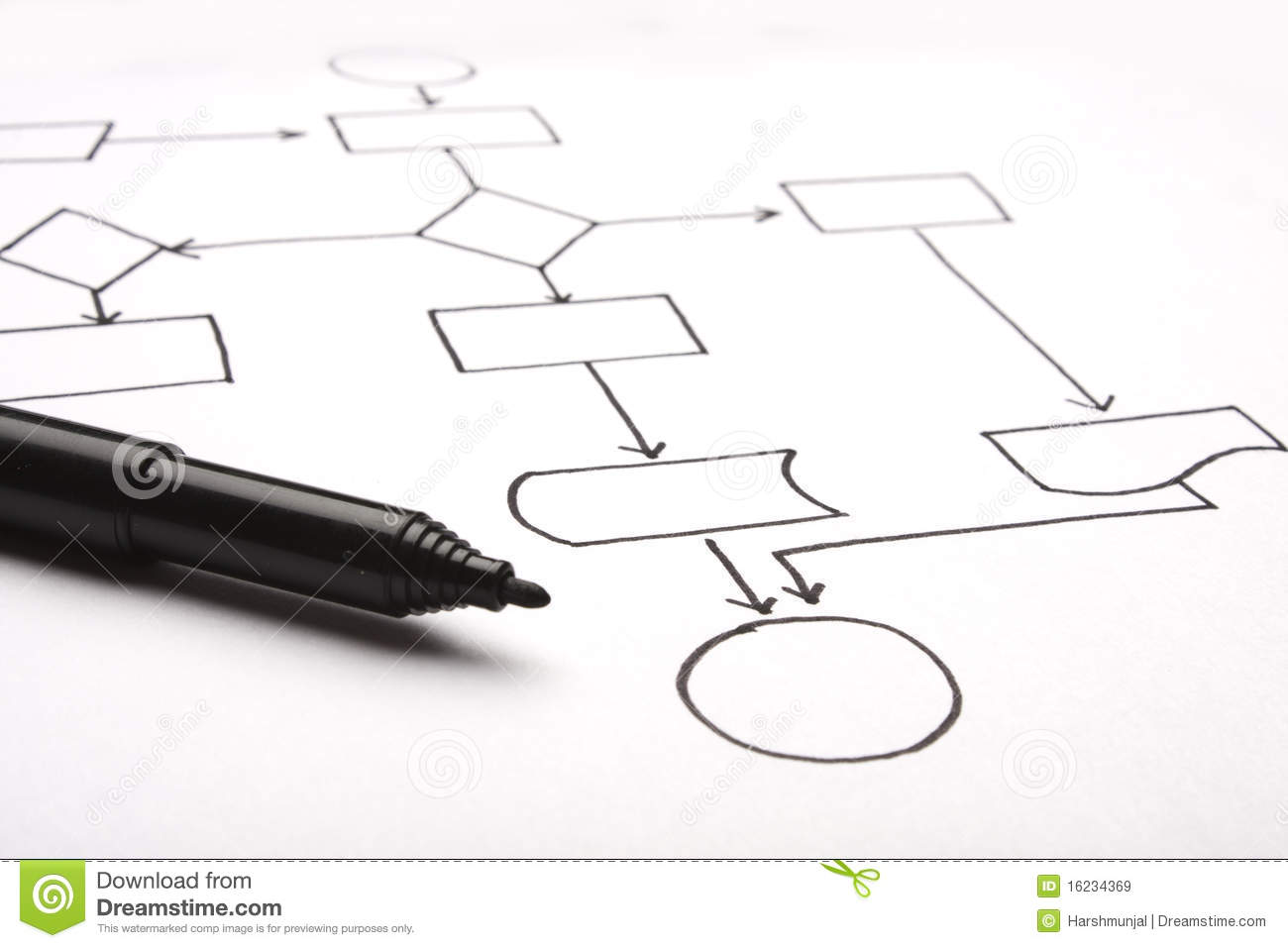 flow chart royalty free stock images