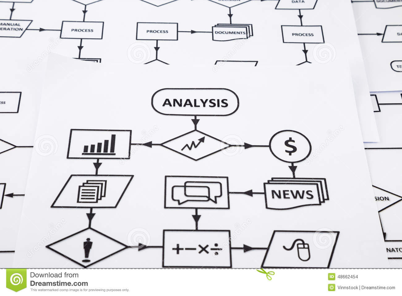 Flow chart of analysis information system stock photo image of flow chart of analysis information system nvjuhfo Images