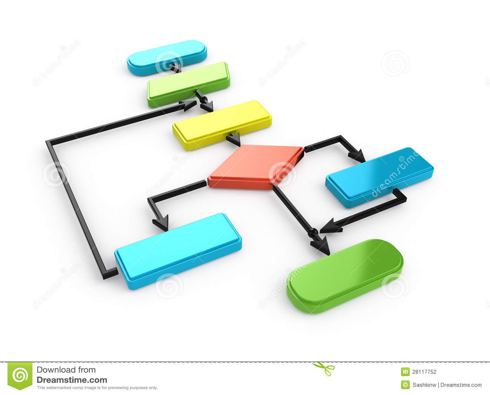 Langkah - langkah Membuat Sebuah Flowchart