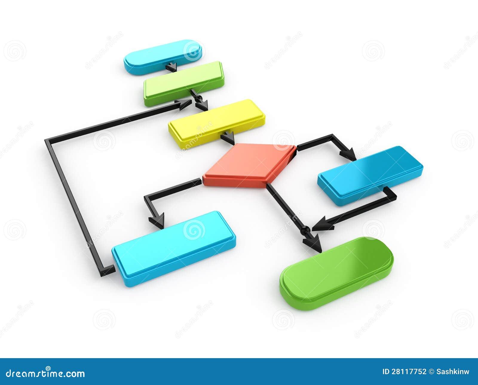 Flow chart diagram stock illustration illustration of automation flow chart diagram pooptronica Images