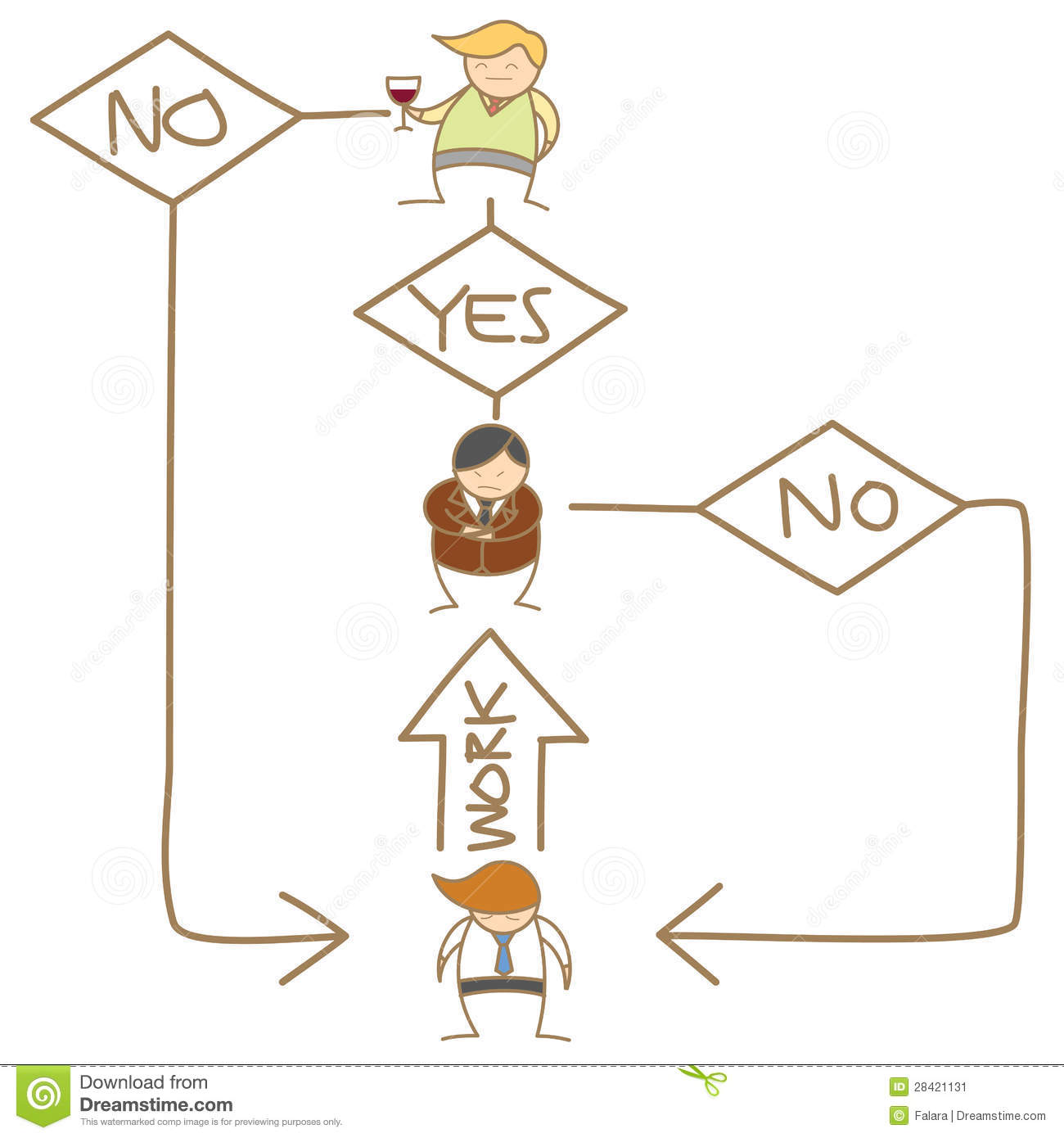 Flow Chart Of Work Approval Process Illustration 28421131 Megapixl