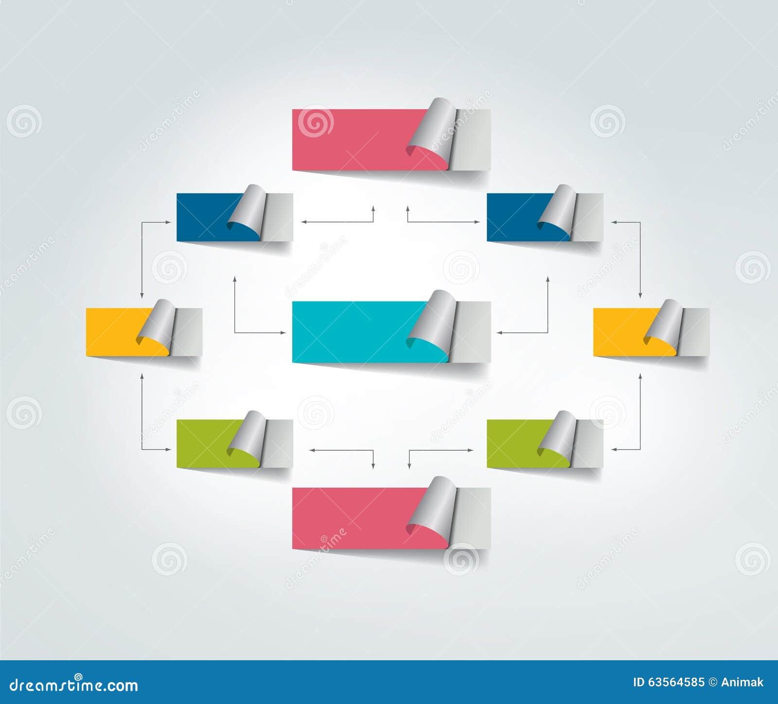 Flowchart Σχέδιο Infographics