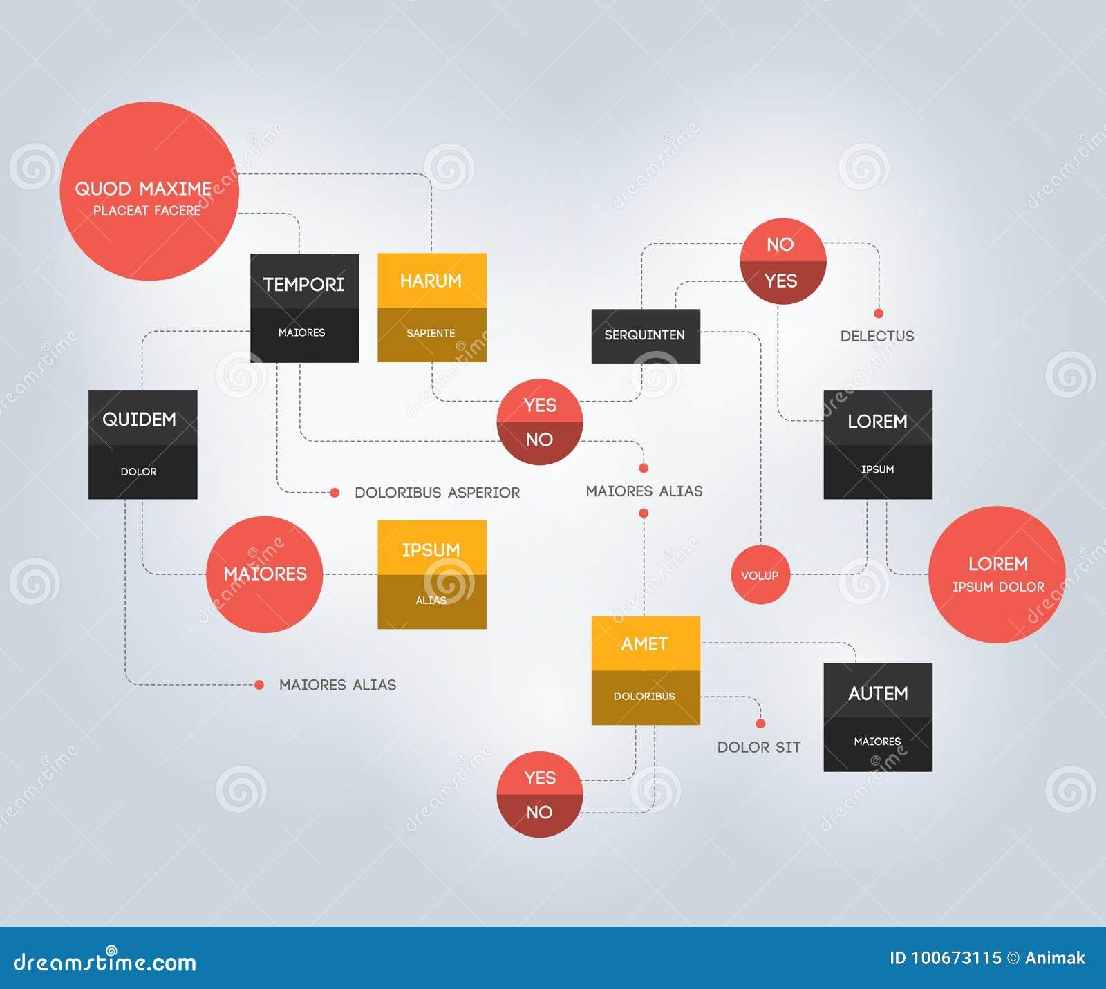 Flowchart Шаблон, схема, диаграмма, infographic