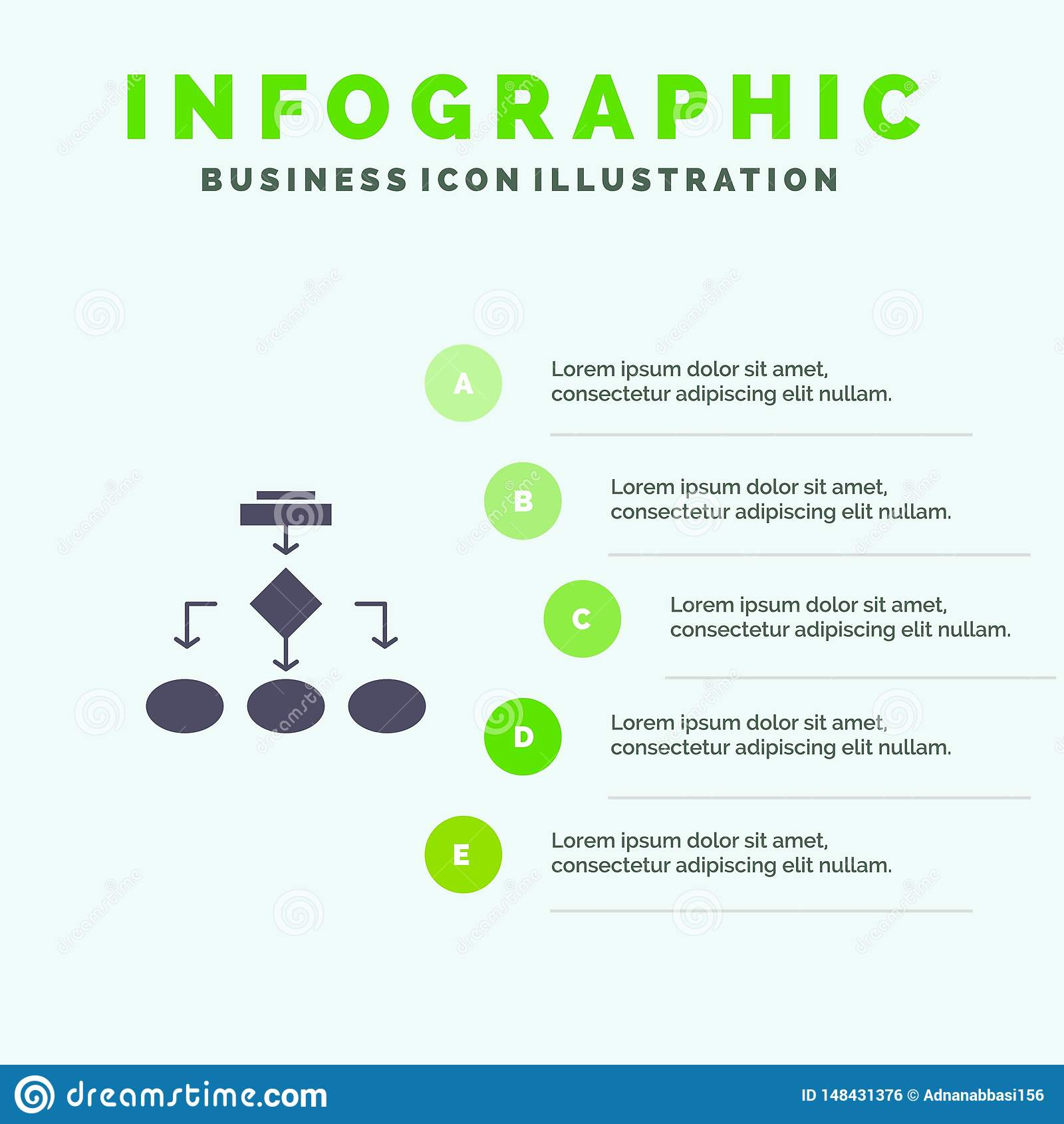 Flowchart, Algorithm, Business, Data Architecture, Scheme, Structure, Workflow Solid Icon Infographics 5 Steps Presentation