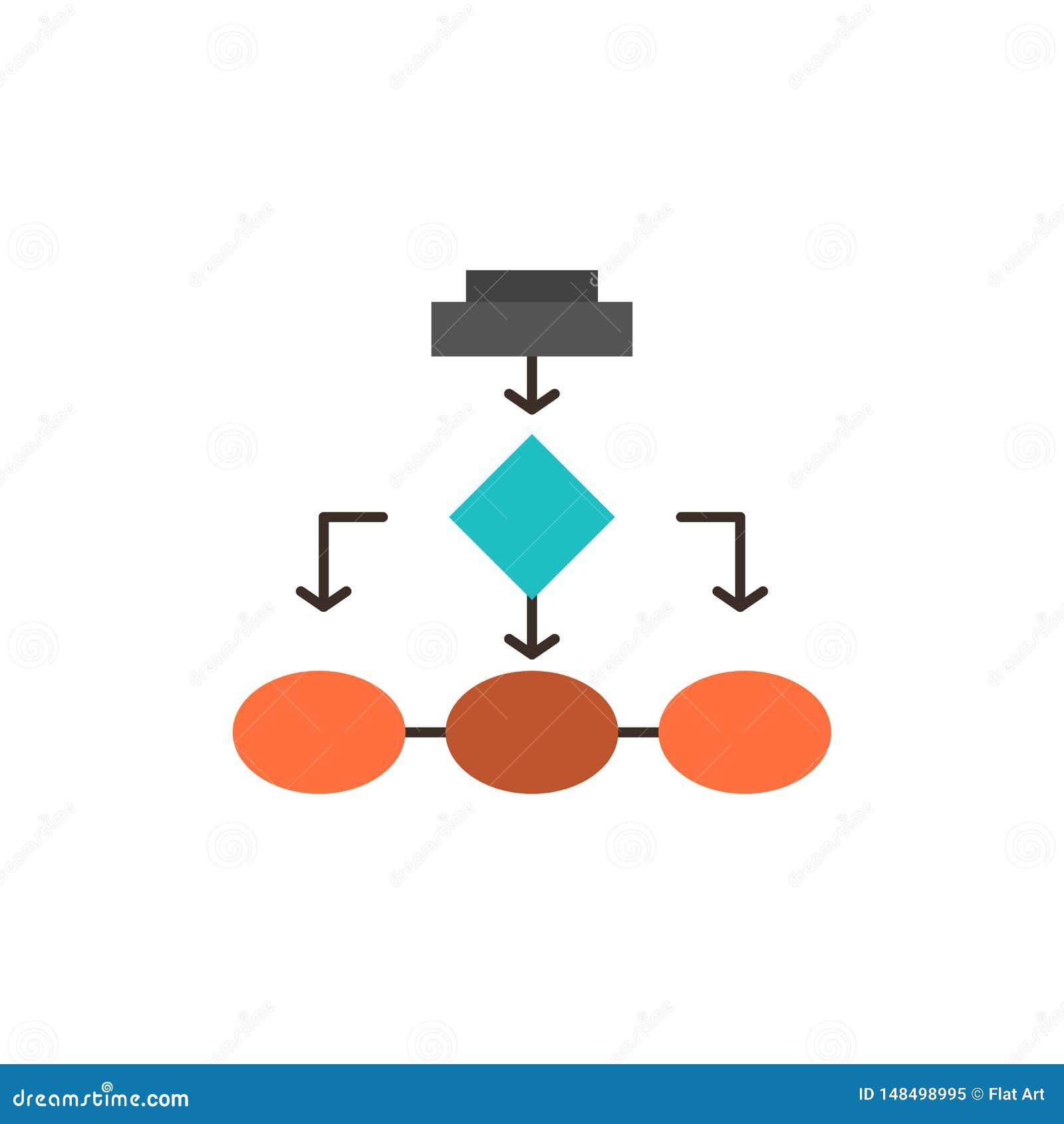Flowchart, algorytm, biznes, dane architektura, plan, struktura, obieg koloru Płaska ikona Wektorowy ikona sztandaru szablon