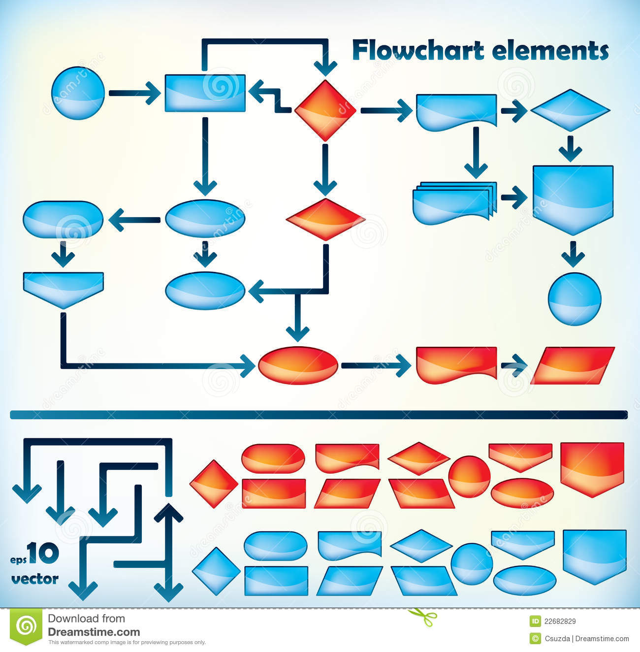 Flowchart elements