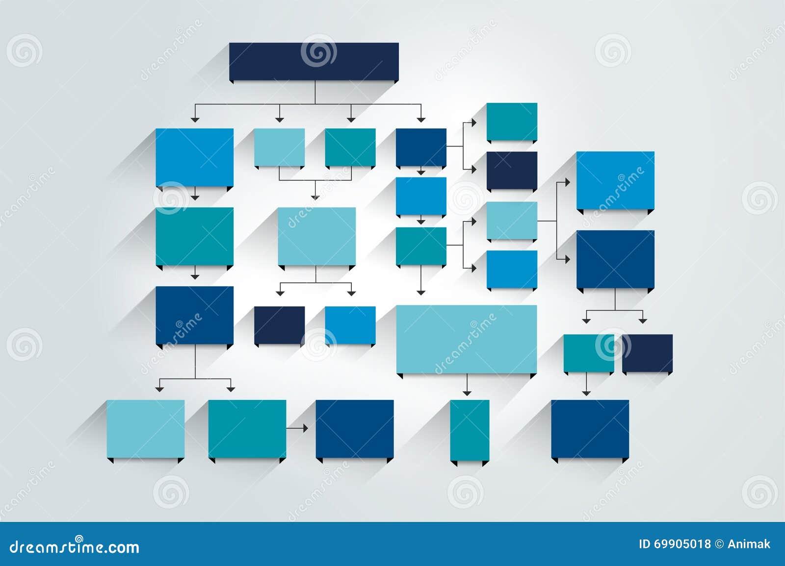 Flowchart Il blu colorato ombreggia lo schema