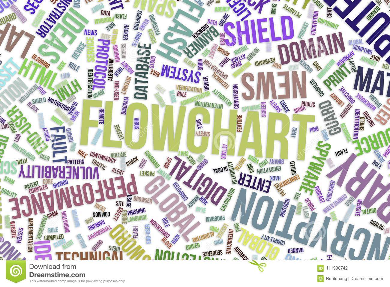 Flowchart, conceptual word cloud for business, information technology or IT.