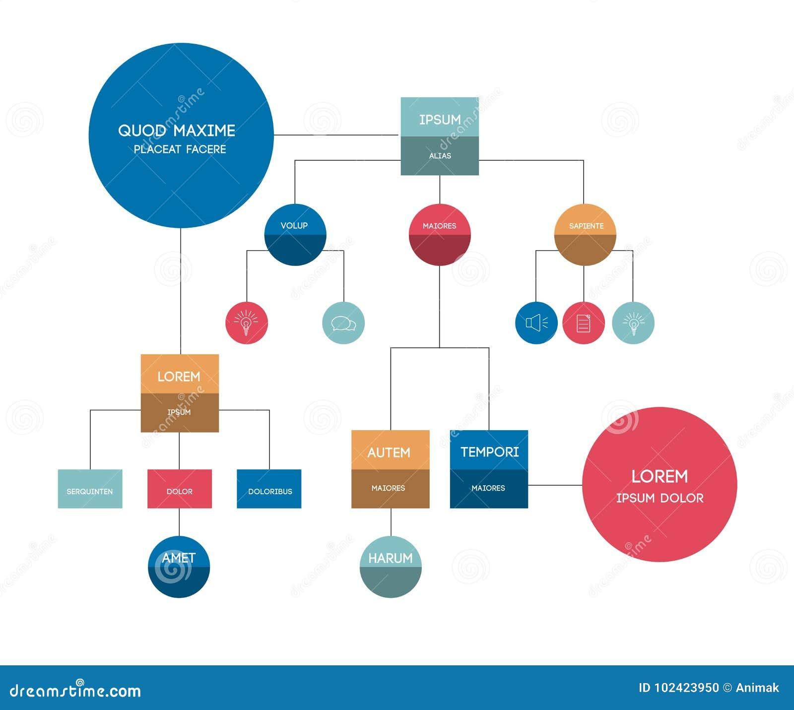 Flowchart Modello, schema, diagramma, infographic