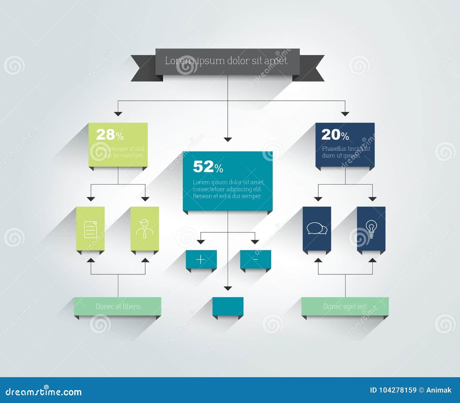 flowchart scheme diagram chart infographic stock vector