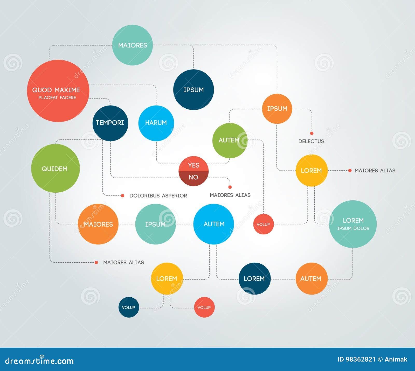 Flowchart. Template, scheme, diagram or infographic.