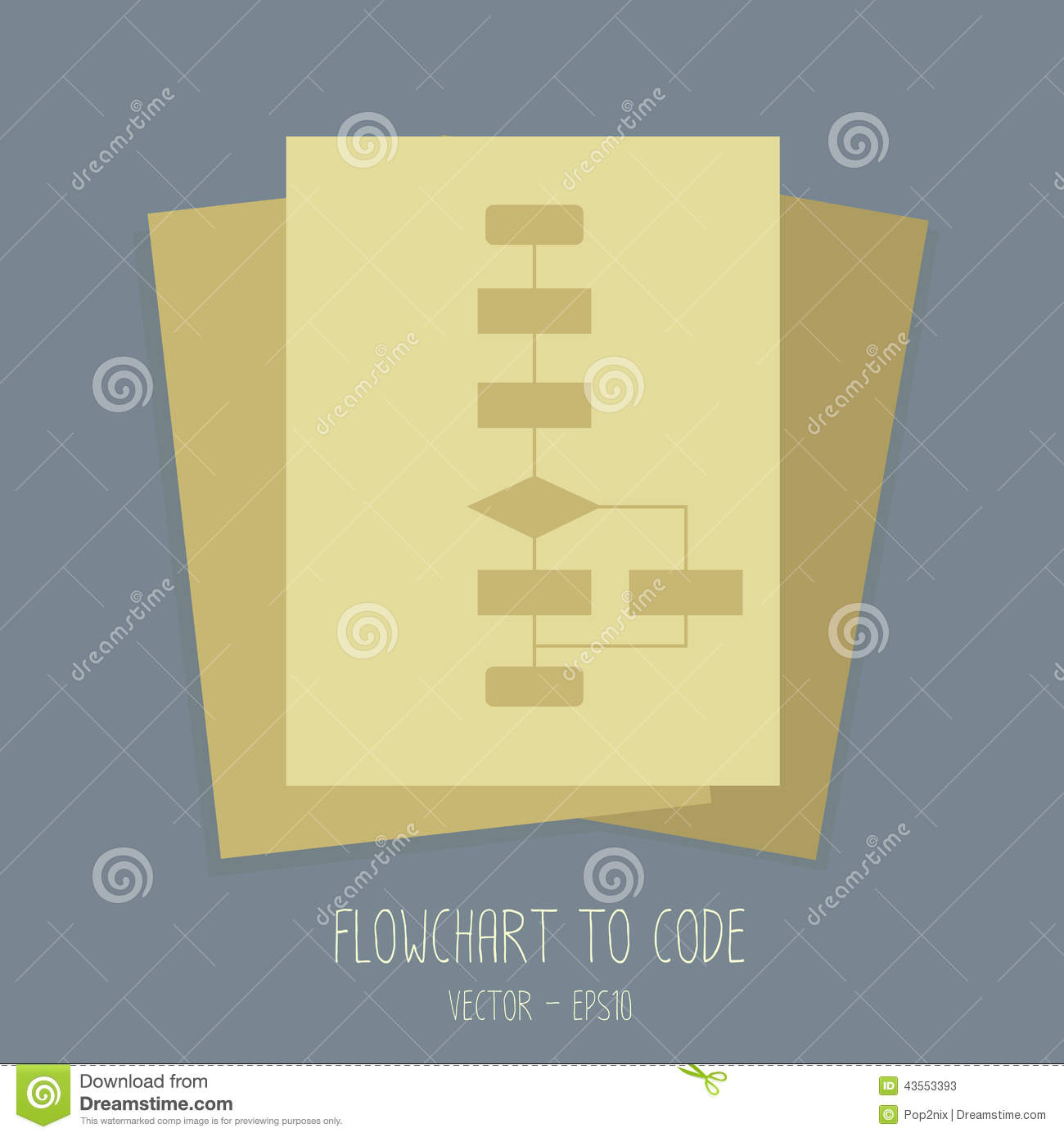 Flowchart to coding for programmer and software developer.