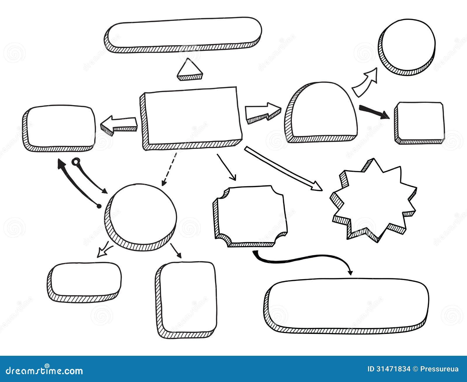 flowchart vector illustration stock vector