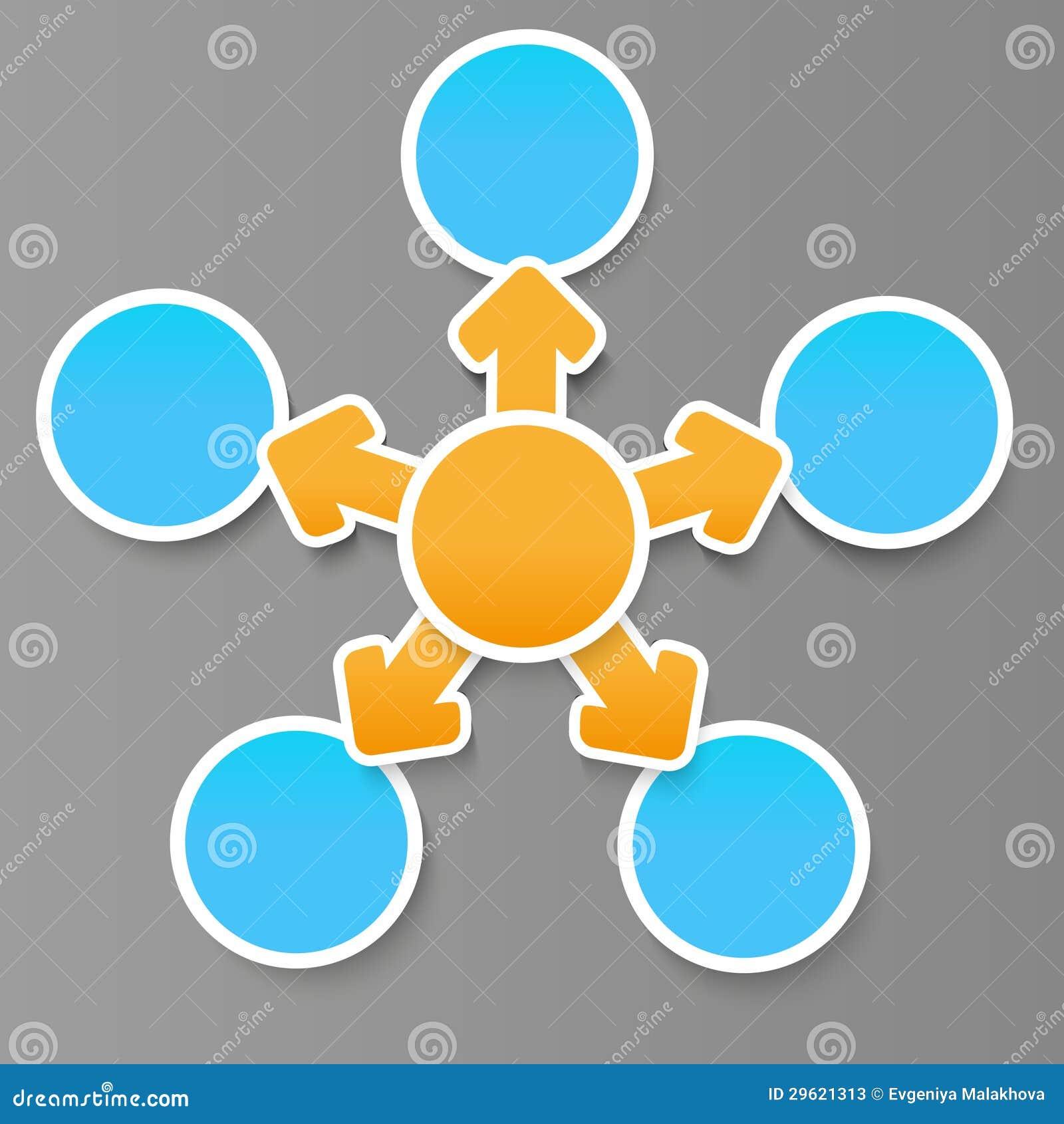 Flowchart for your design