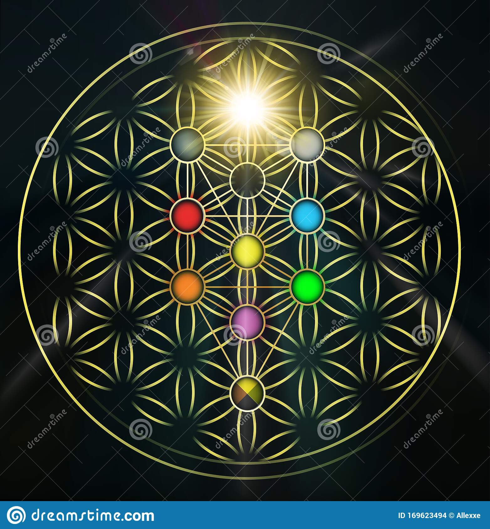 Kabbalah Tree Of Life Art / In transformational kabbalah the tree of life is used as a pragmatic tool for seeing how and why things, people, and events manifest the sefirot of the tree of life.