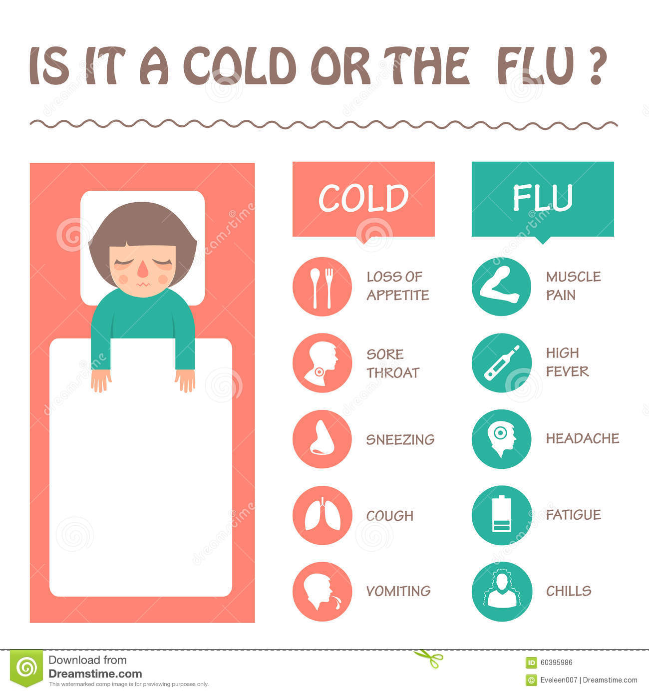 **BM8 Plus** - Page 15 Flu-cold-disease-symptoms-infographic-vector-sick-icon-illustration-60395986