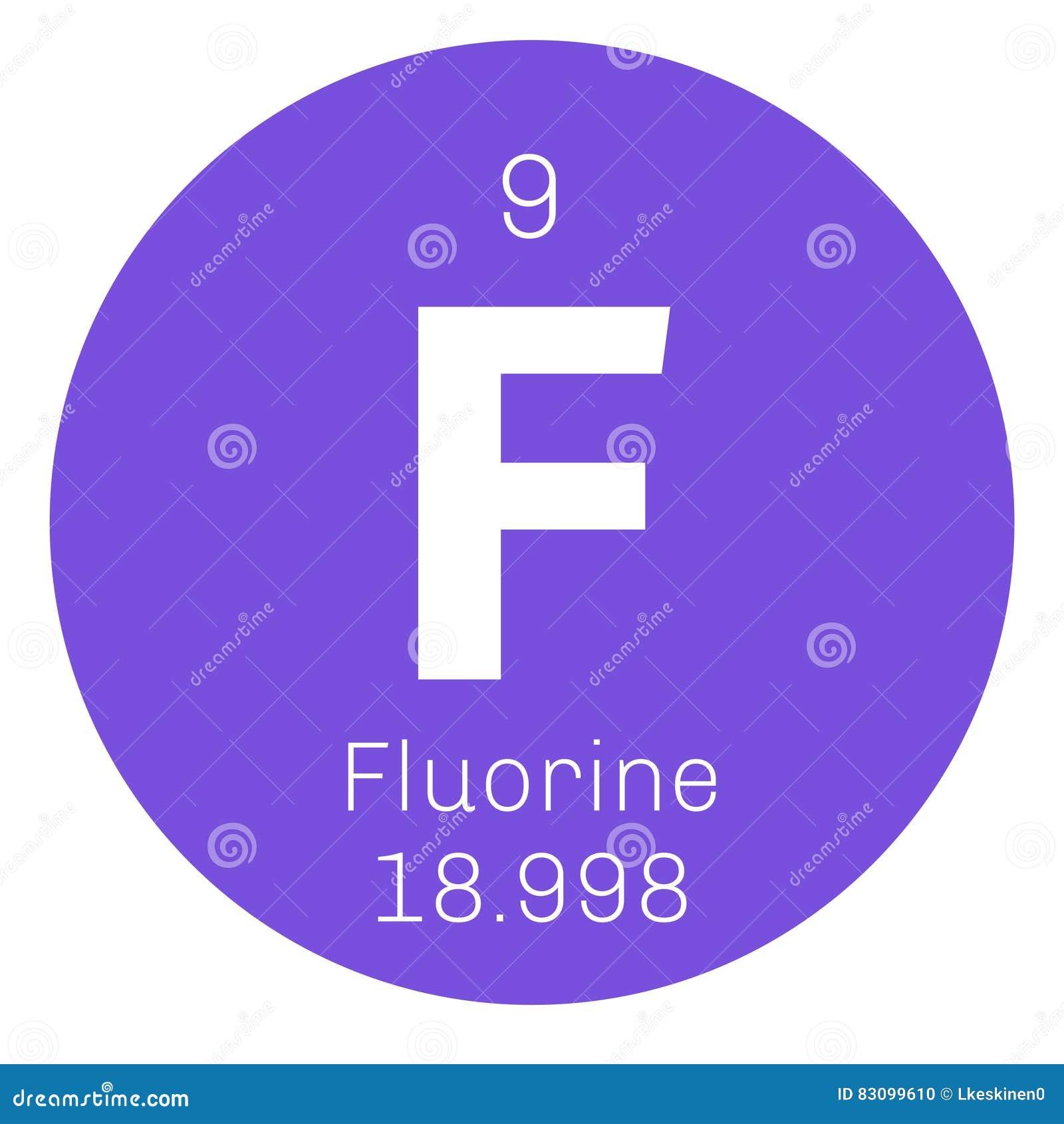 Fluor chemisch element