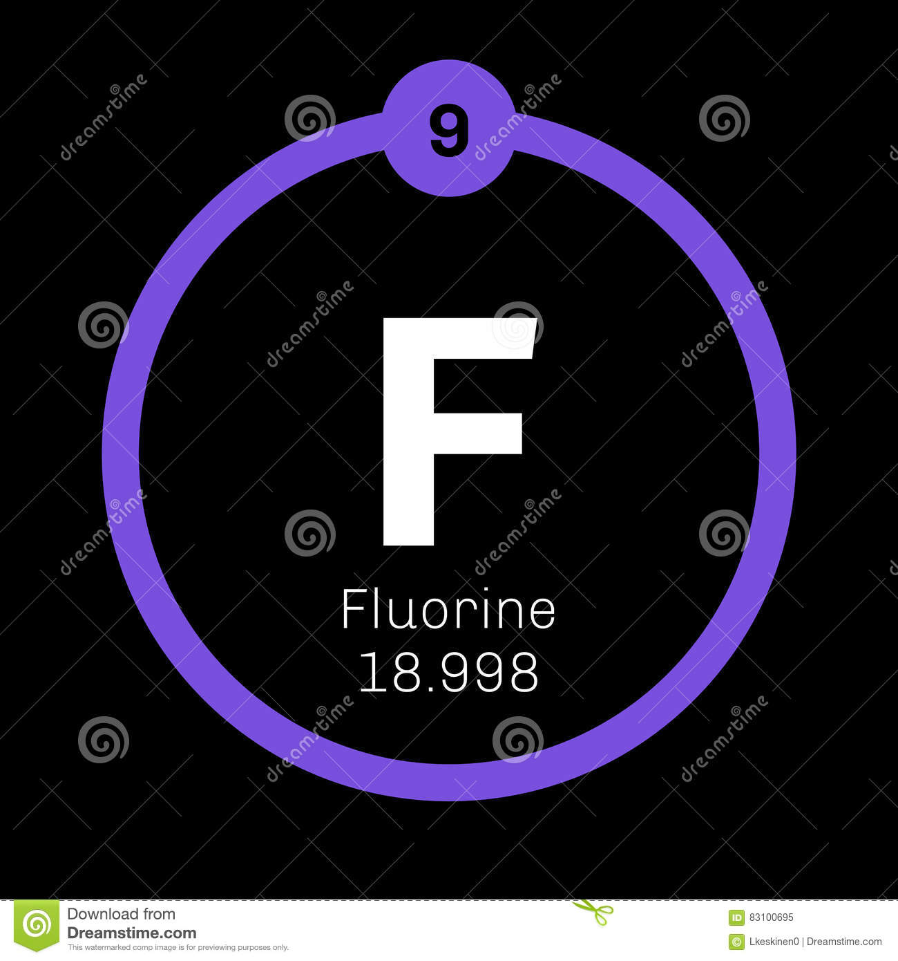 Fluor chemisch element