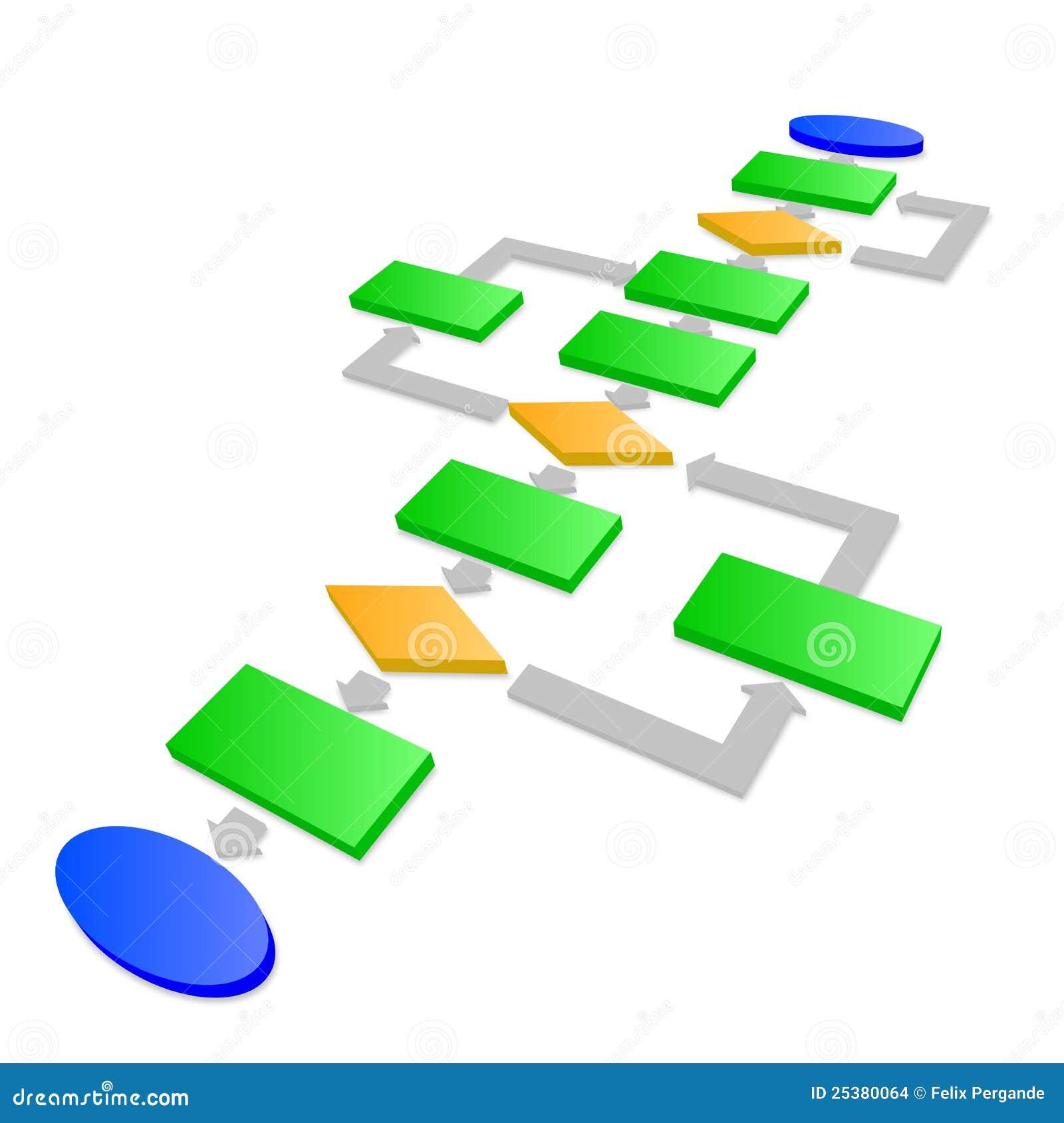 Gemütlich Flussdiagramm Wiki Bilder - Elektrische Schaltplan-Ideen ...