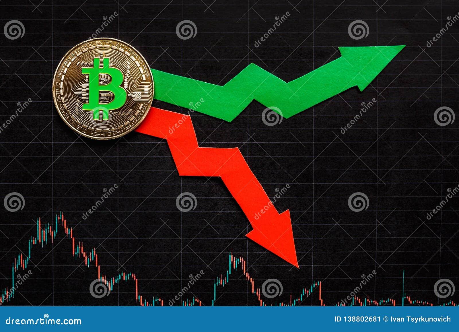 tassi di cambio criptocurrency)