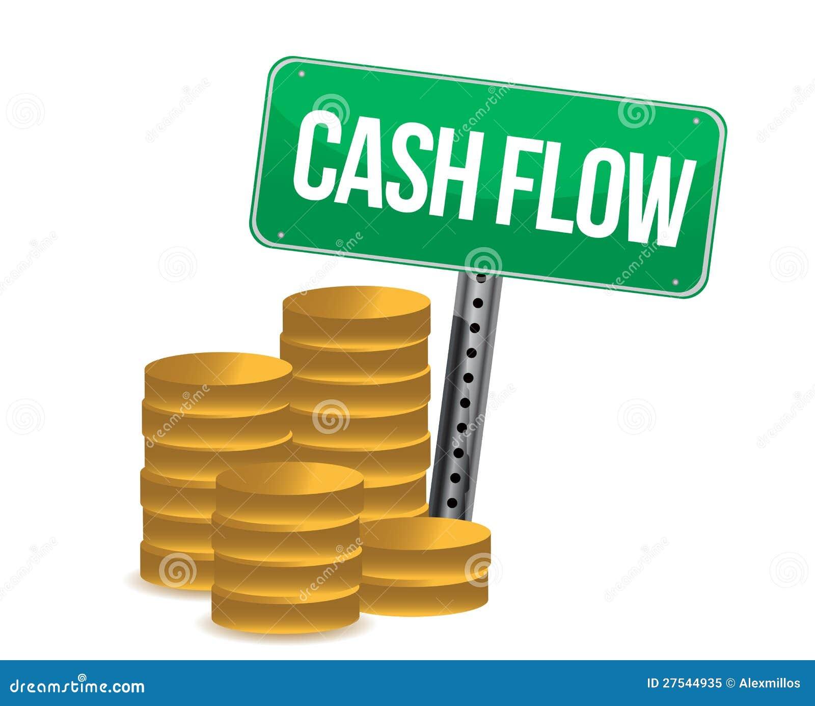 Flux de liquidités et signes de financement