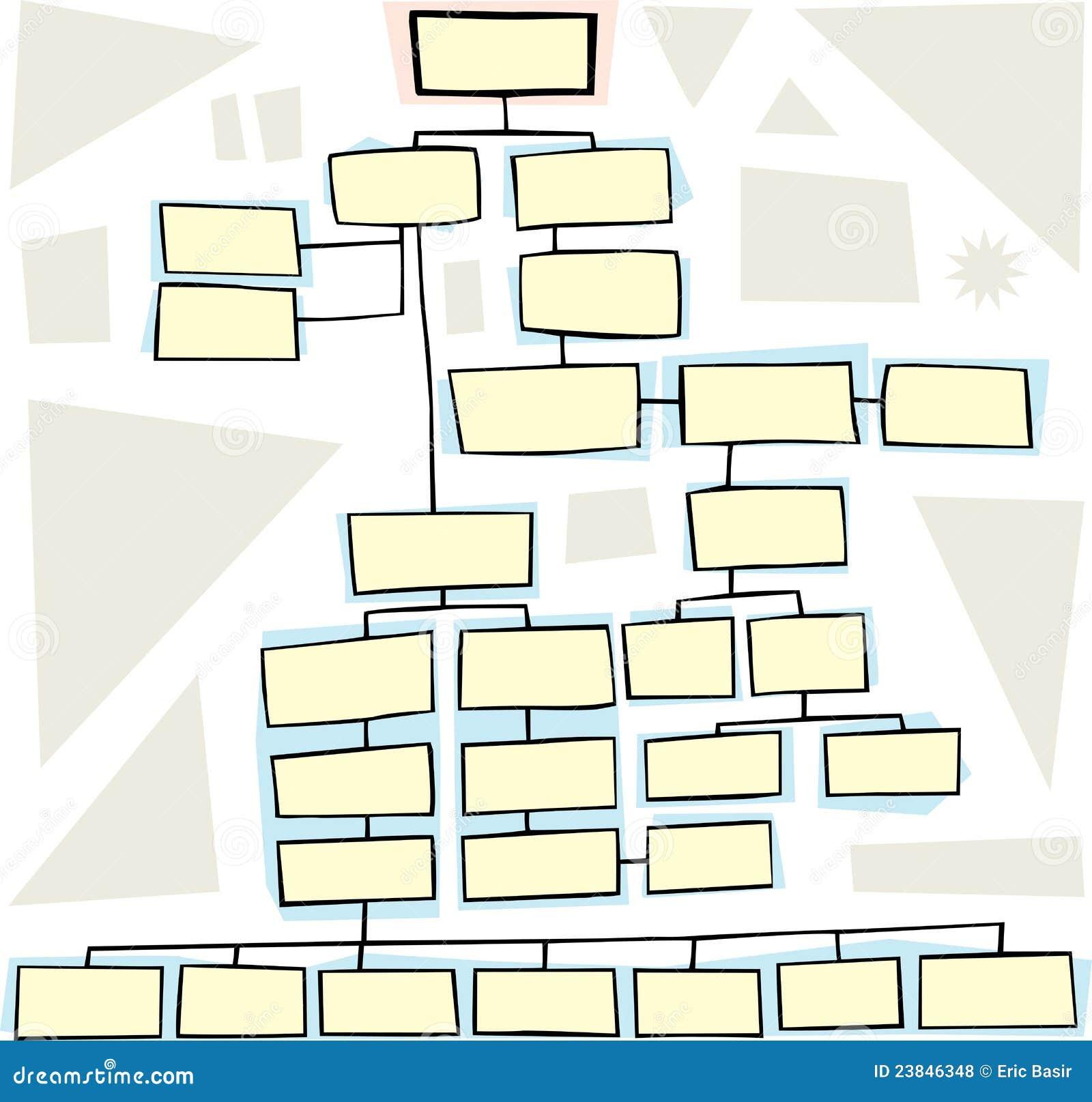 Fluxograma complexo