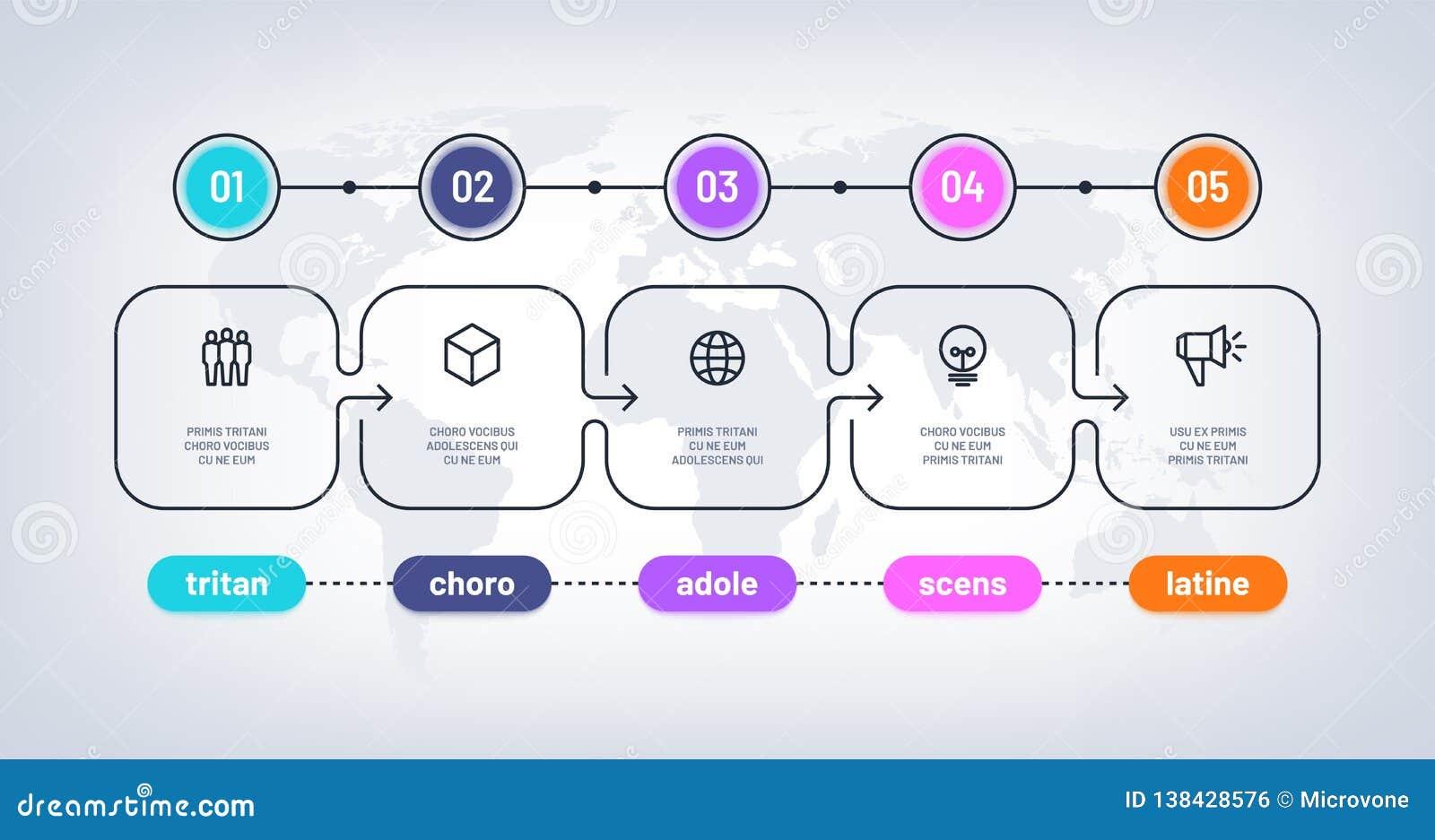 Fluxograma do negócio O espaço temporal com carta da história do pesentation das etapas do marco miliário Diagrama opcional do ve