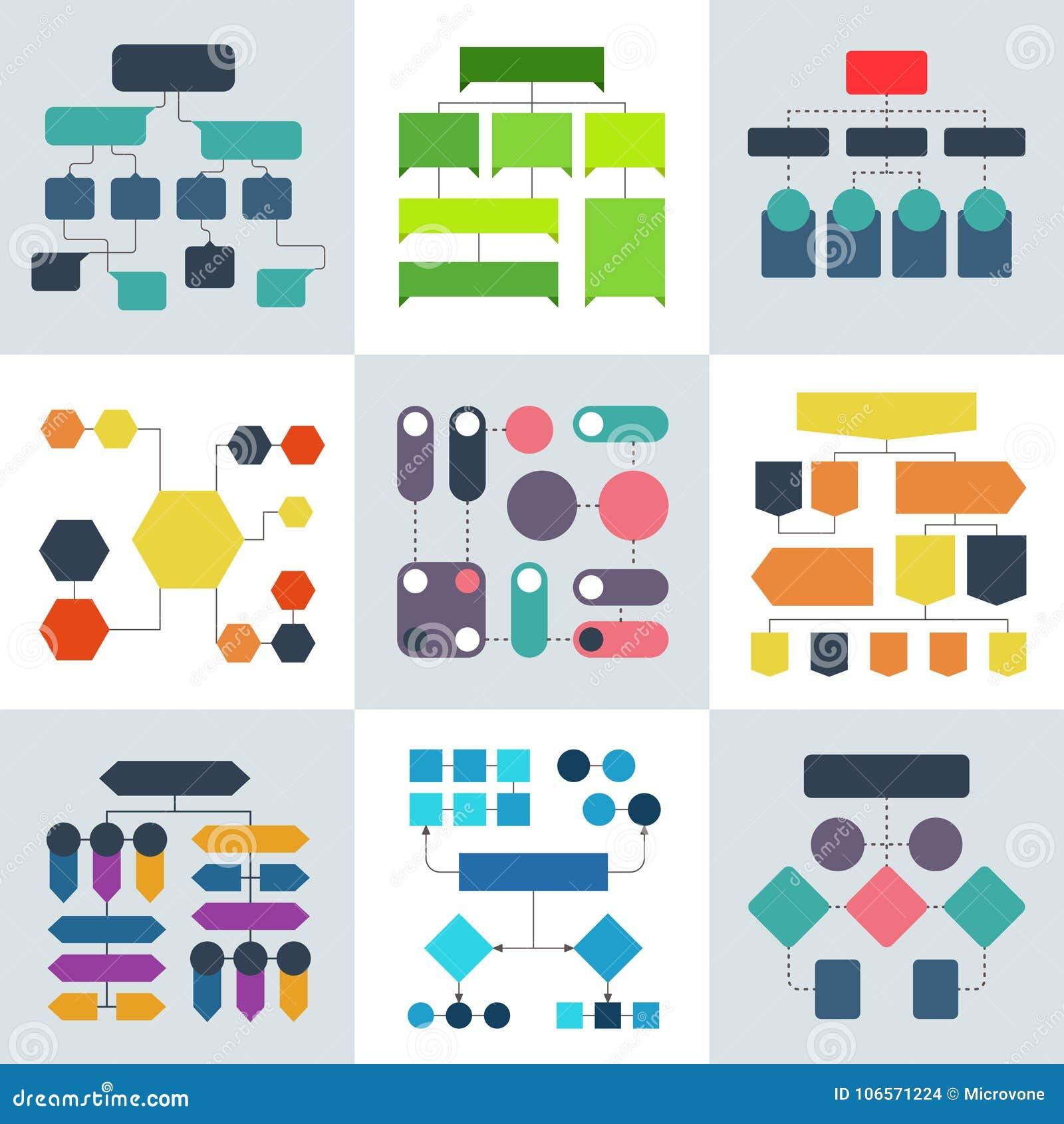 Fluxograma, fluxogramas e estruturas estruturais do processo de fluxo Elementos do infographics do vetor