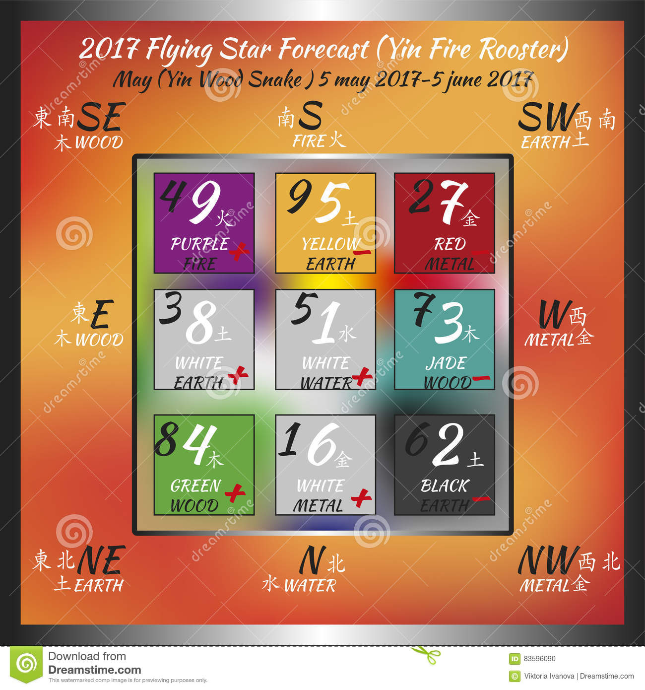 feng shui calendar of fire rooster 2017 year vector illustration 83996316. Black Bedroom Furniture Sets. Home Design Ideas