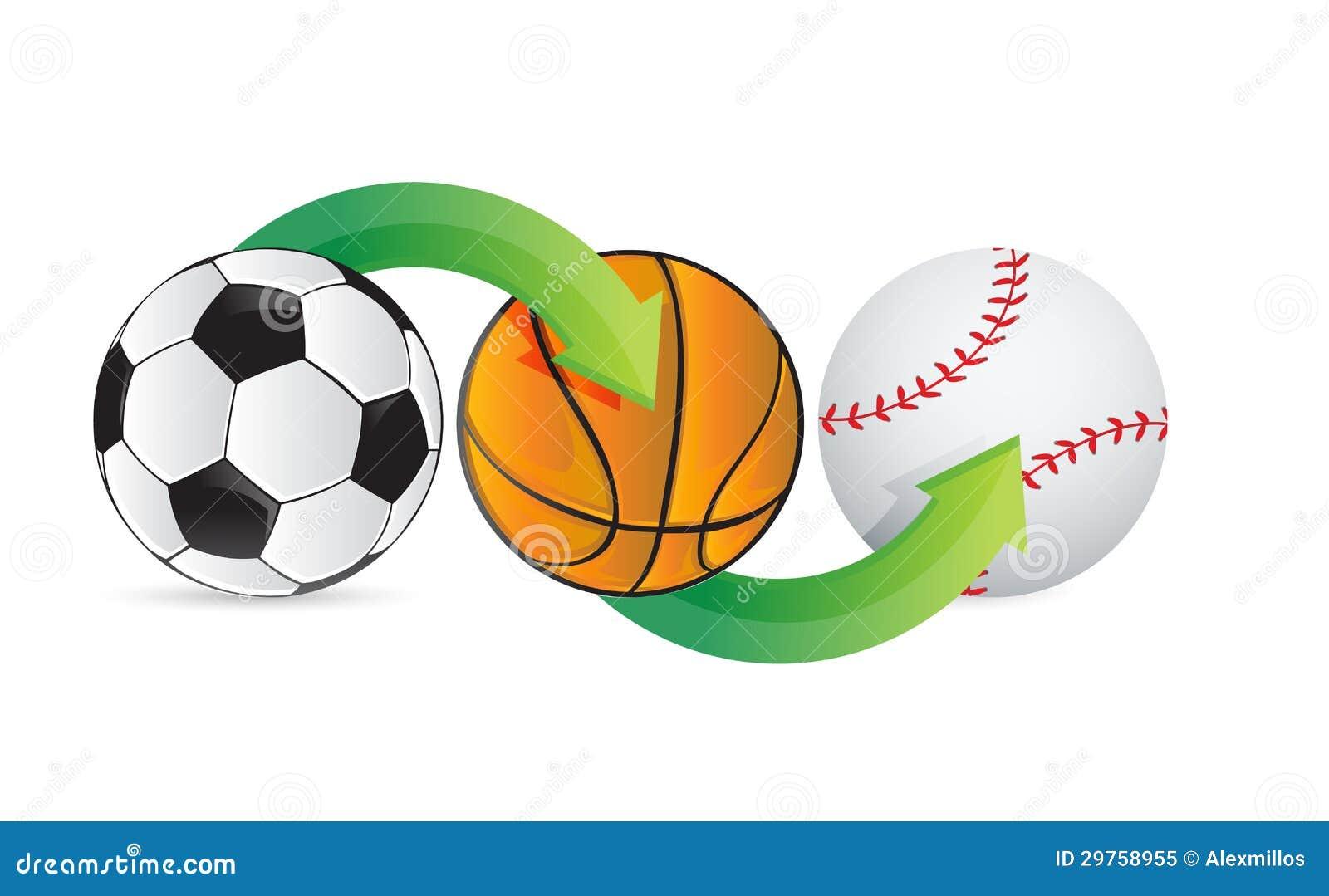 Folâtre des boules le football, le football, panier et base-ball