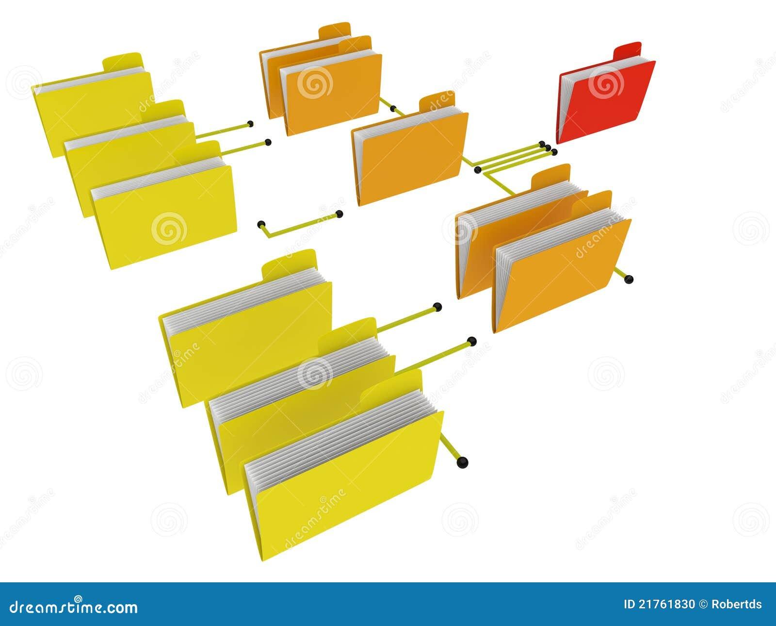 Folders hierarchy