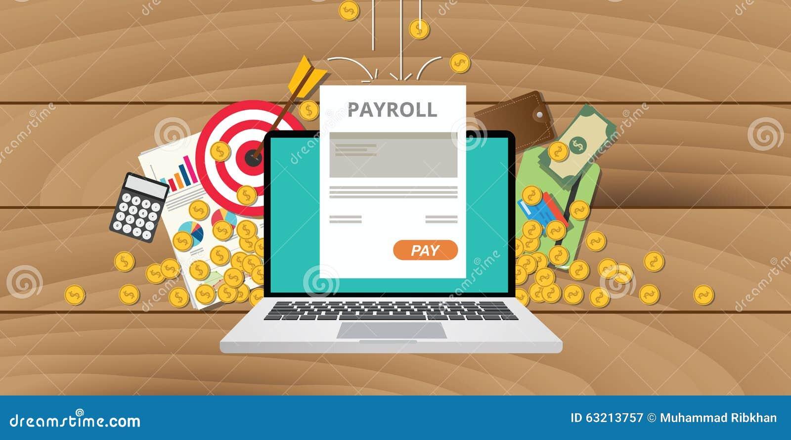 A folha de pagamento empreende o salário do dinheiro
