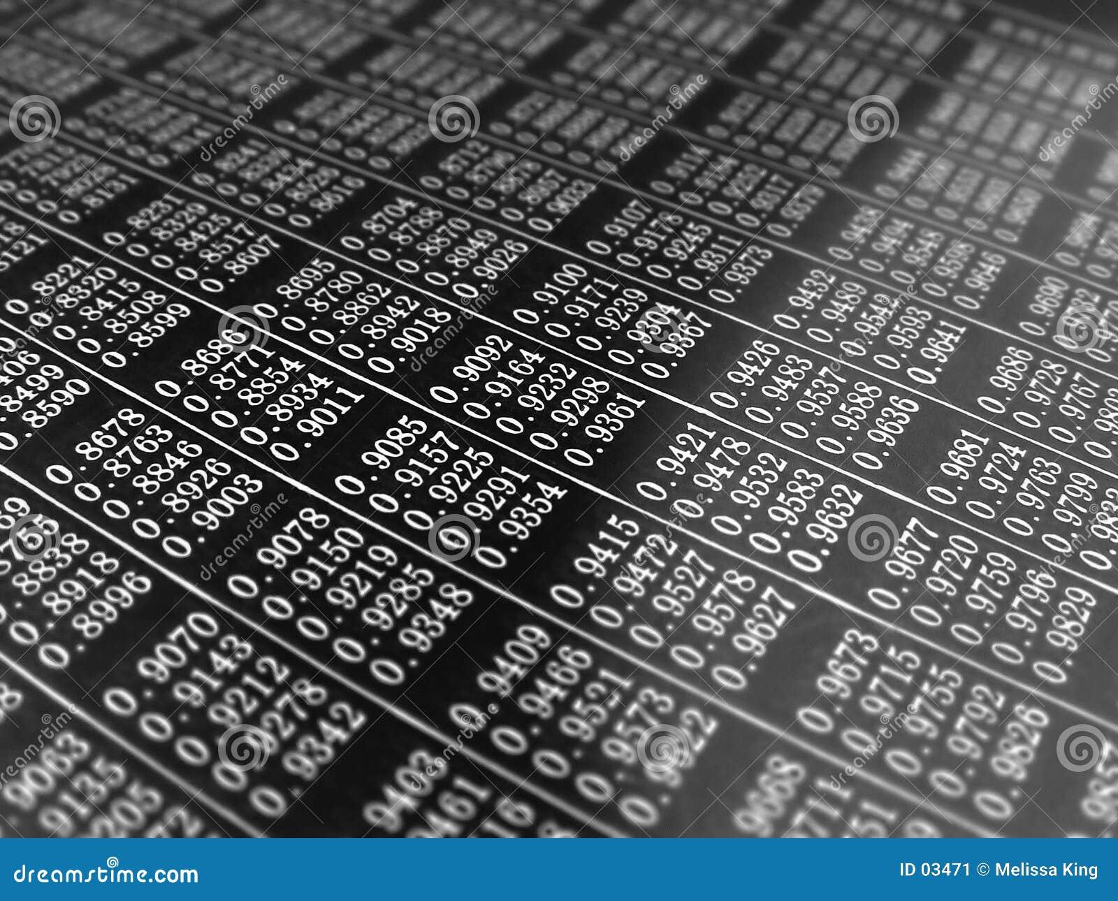 Fond abstrait avec des numéros
