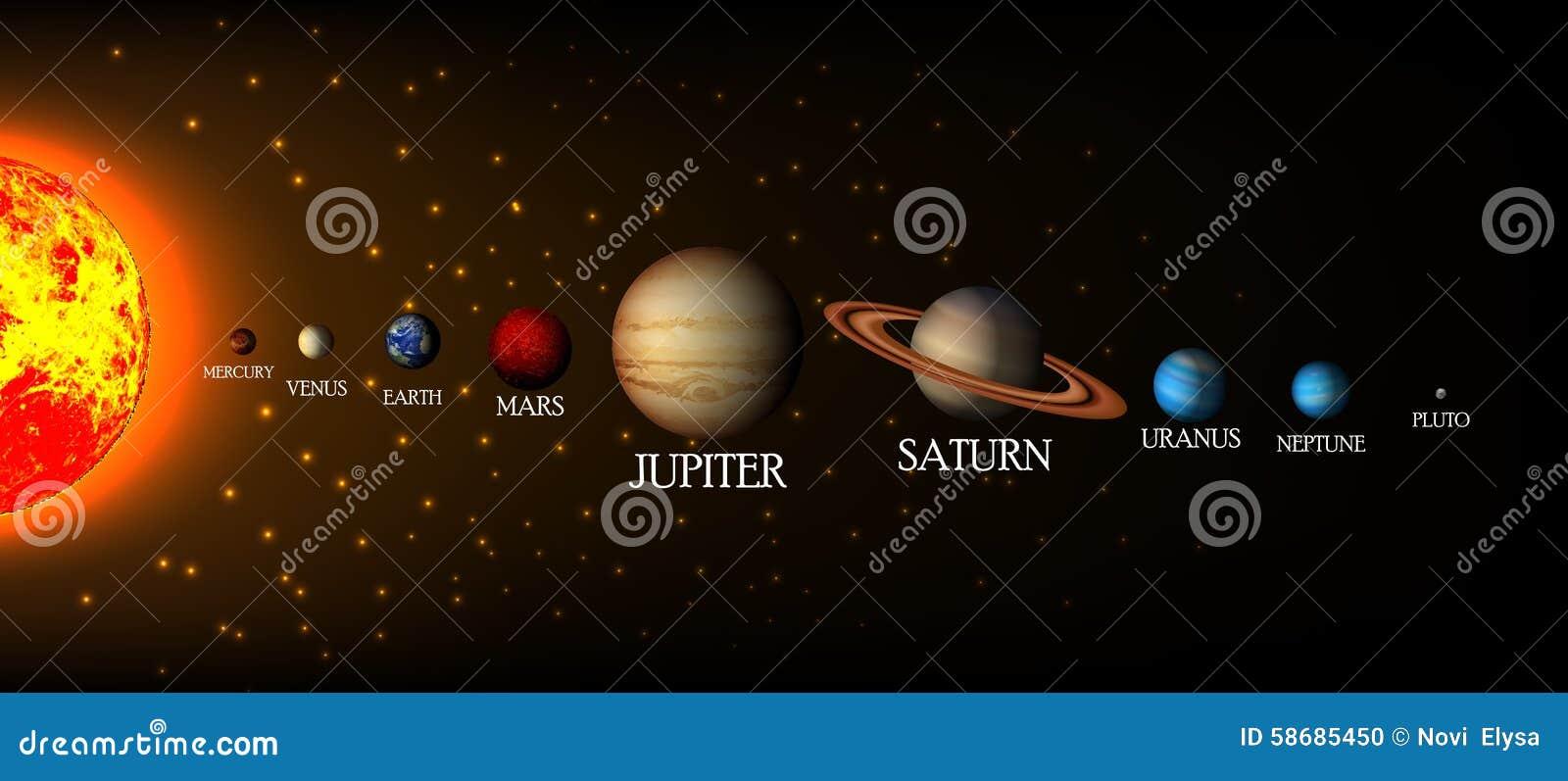les planetes du systeme solaire pdf