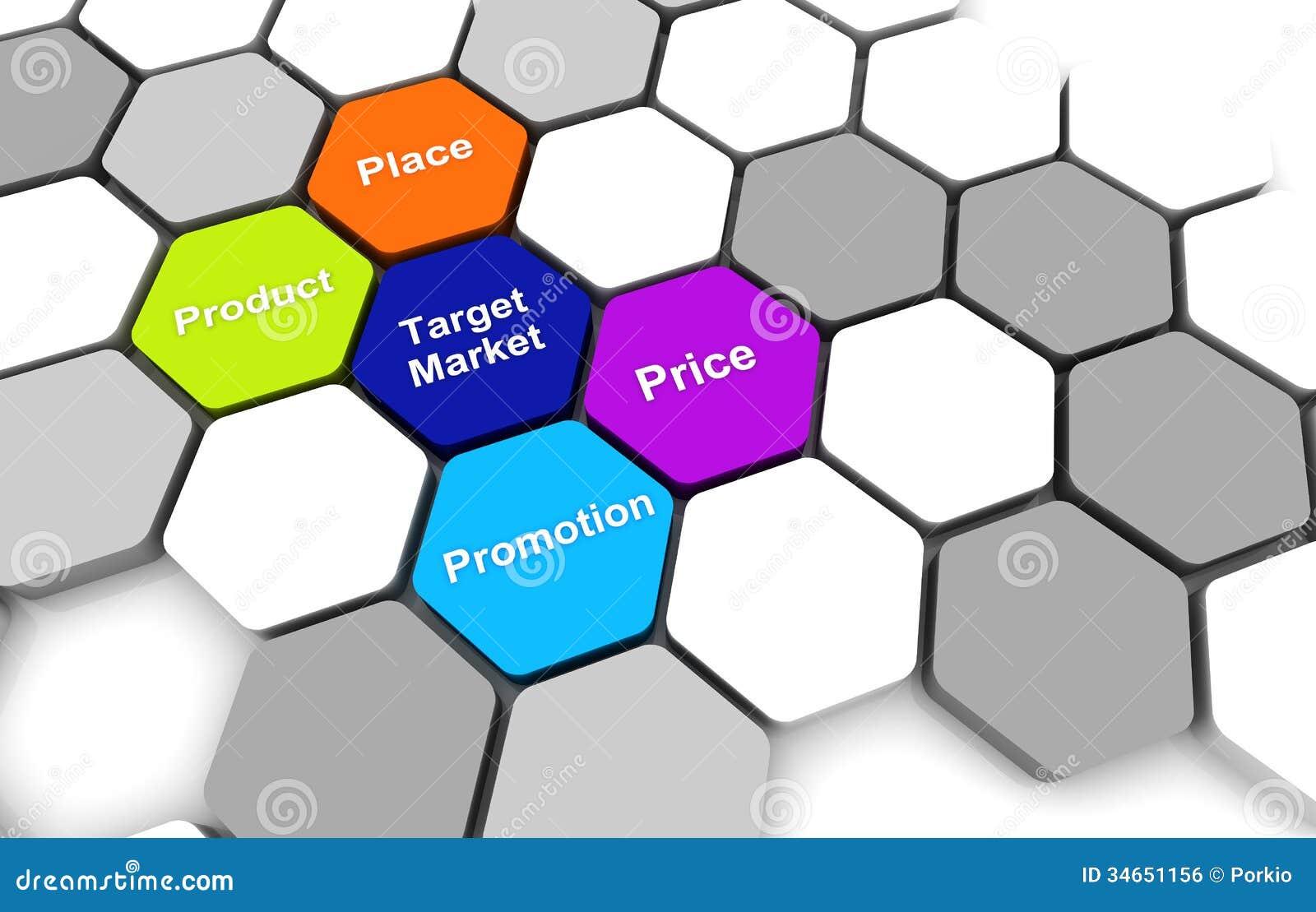 Fondo de la colmena de la conexión de PlanDiagram del negocio de la blanco