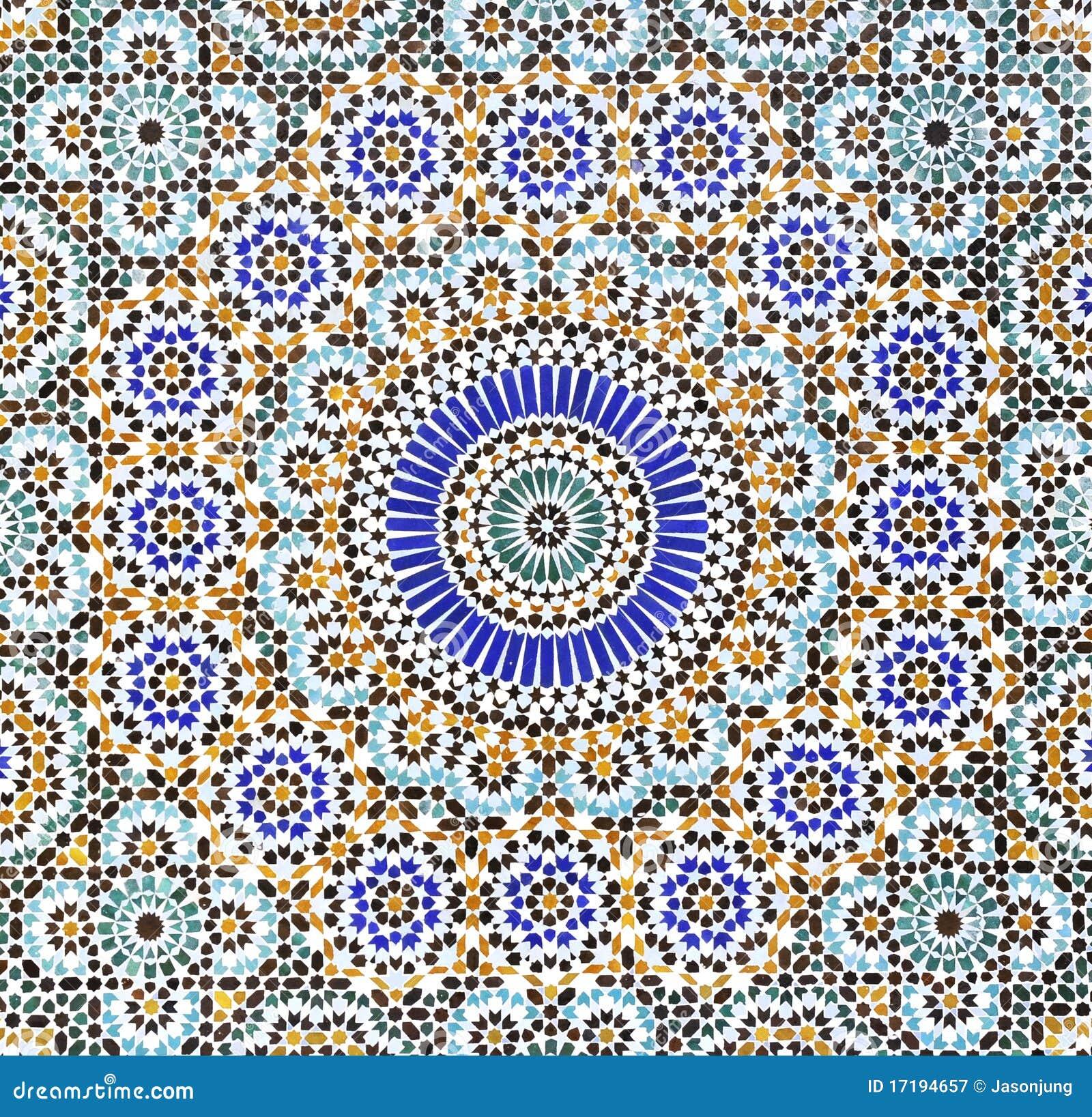Fondo de la textura del modelo del Islam