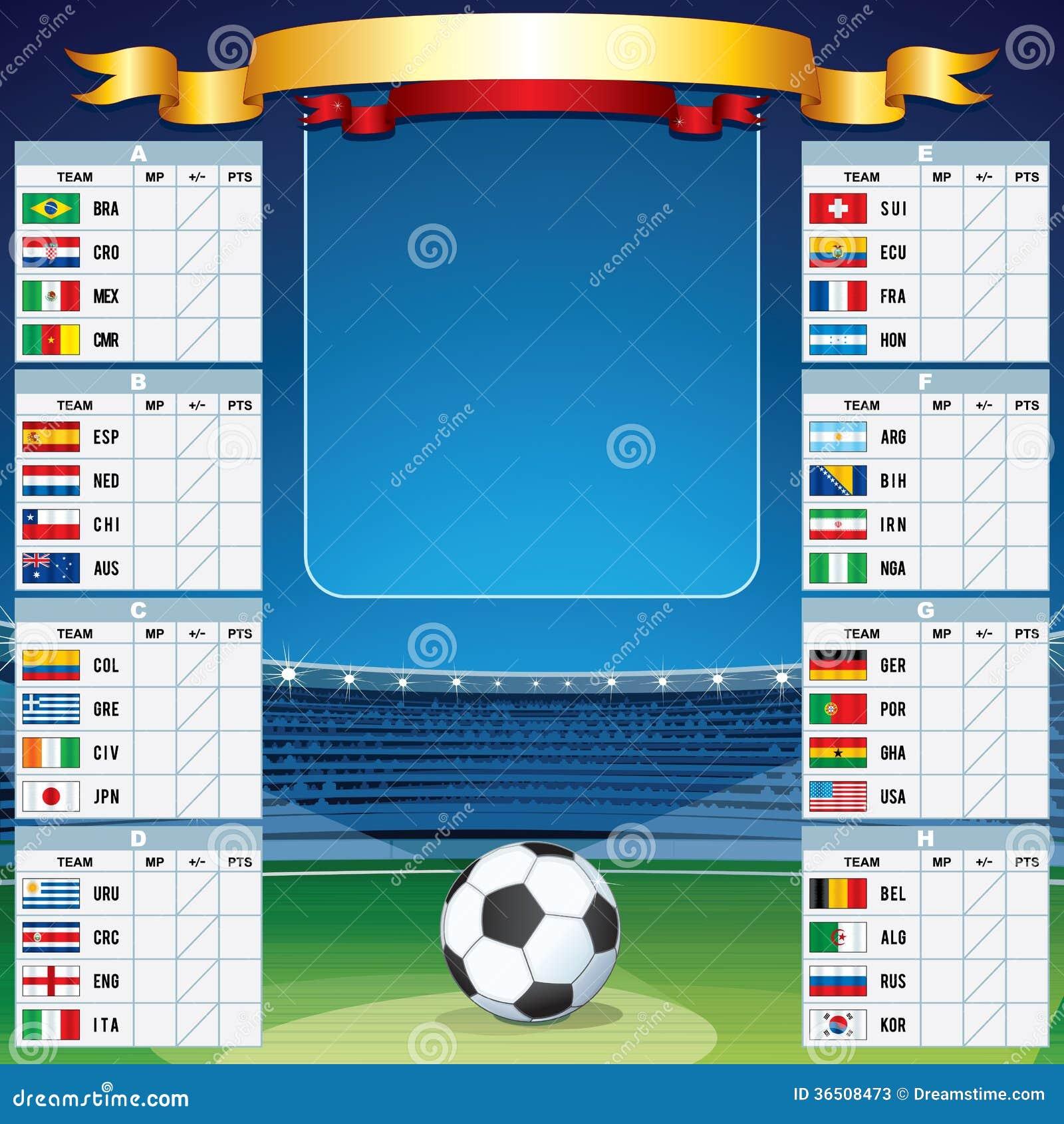 Copa Mundial de Fútbol de 2014 - Wikipedia, la