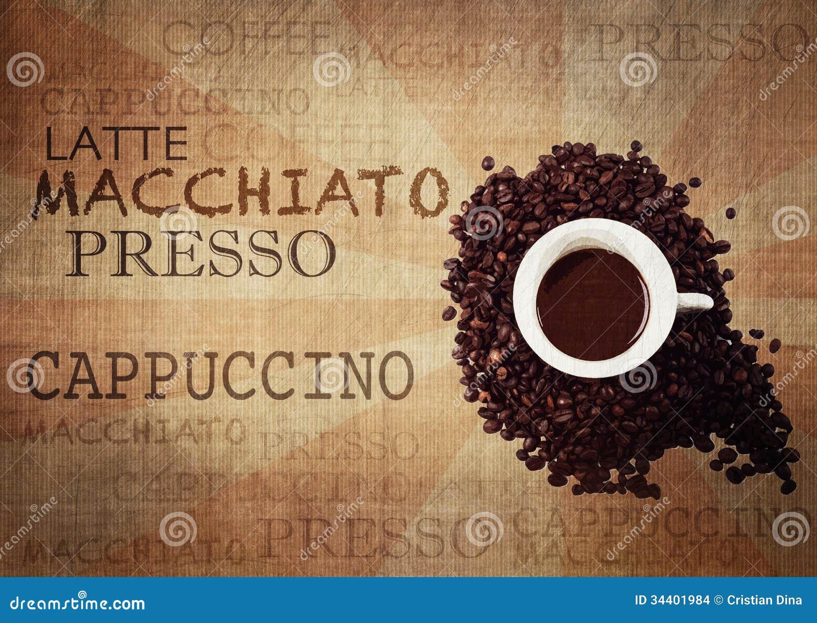 Fondo dell annata di lerciume del caffè