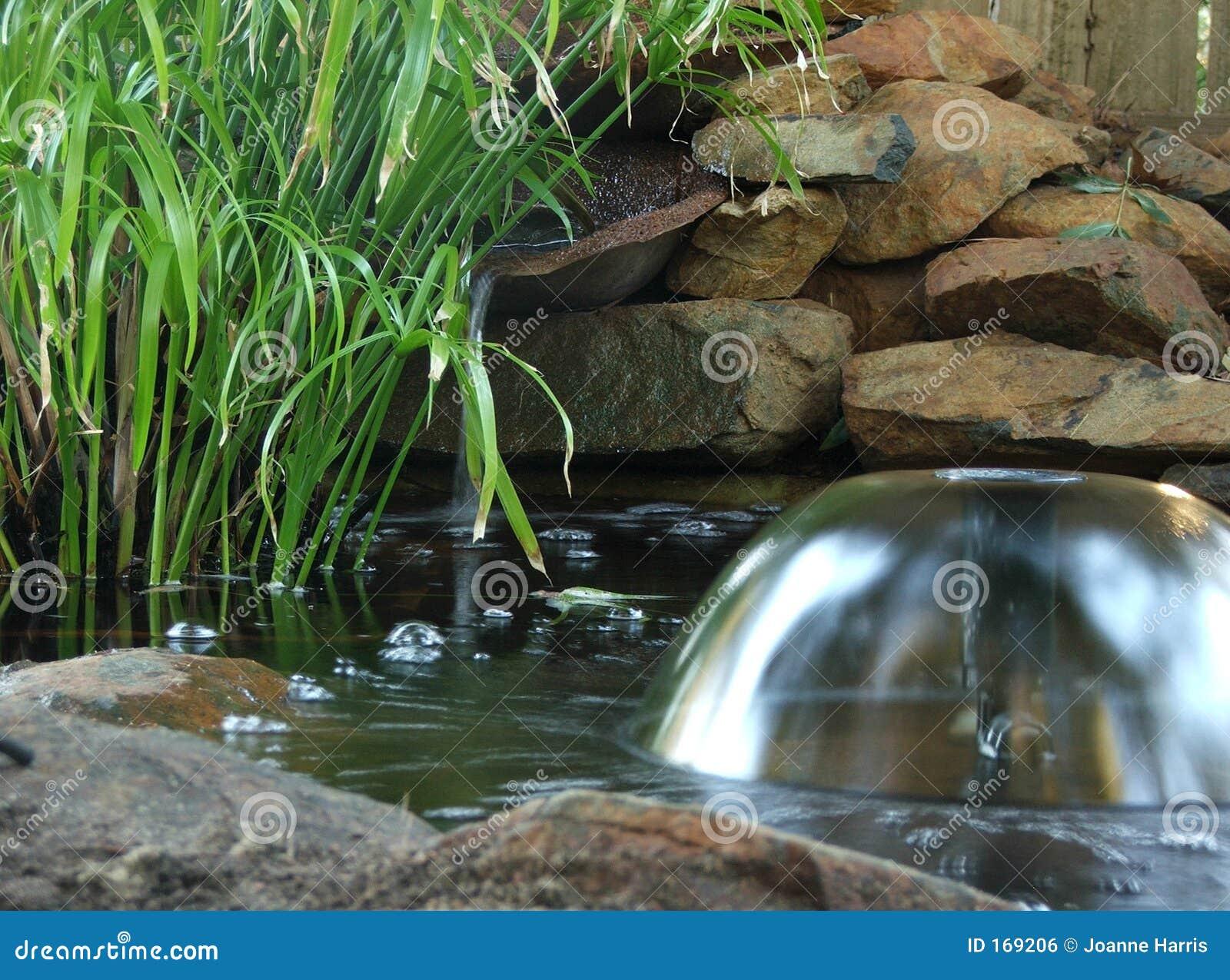 Fontanny wody