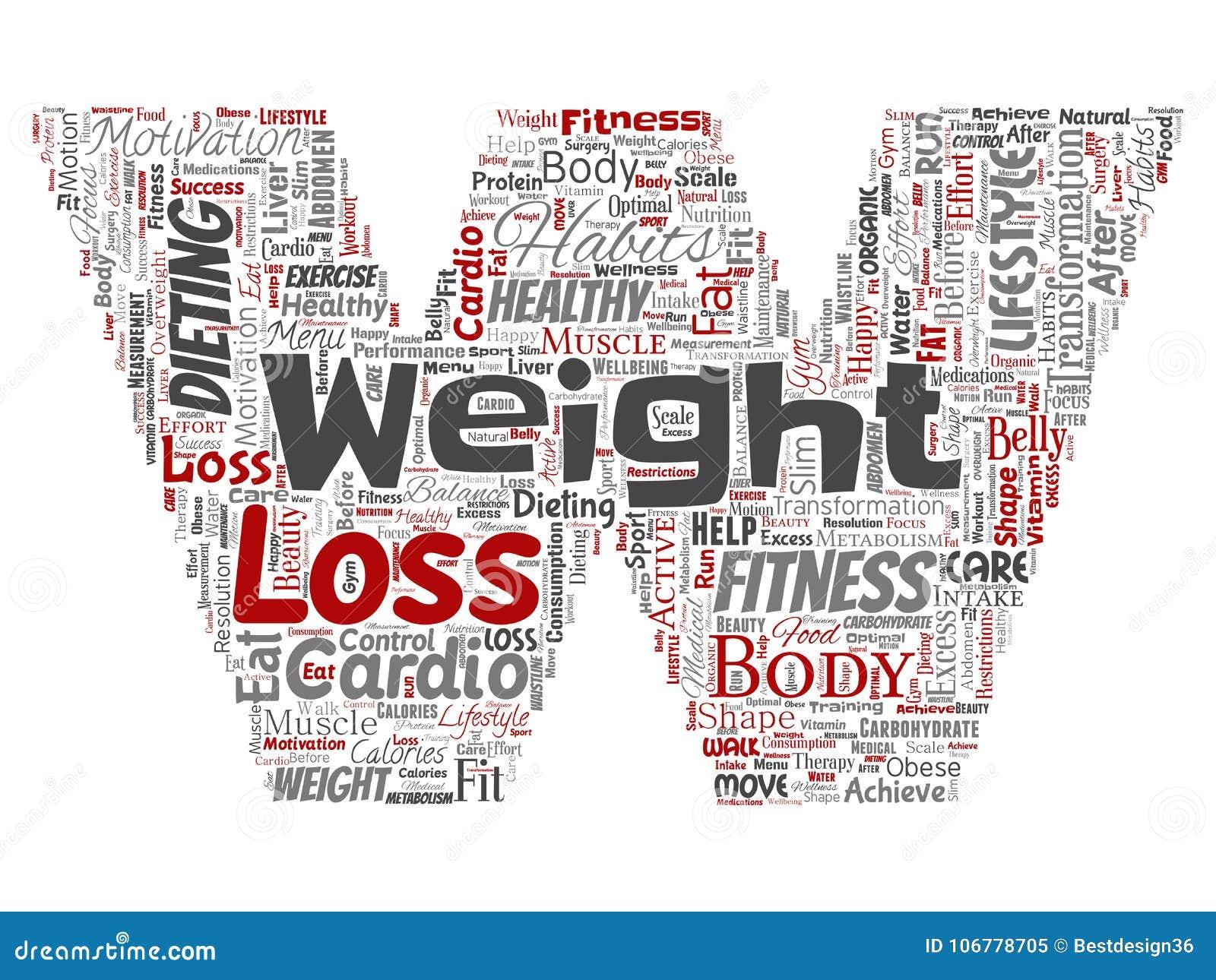 perdita di peso con motivazione della foto