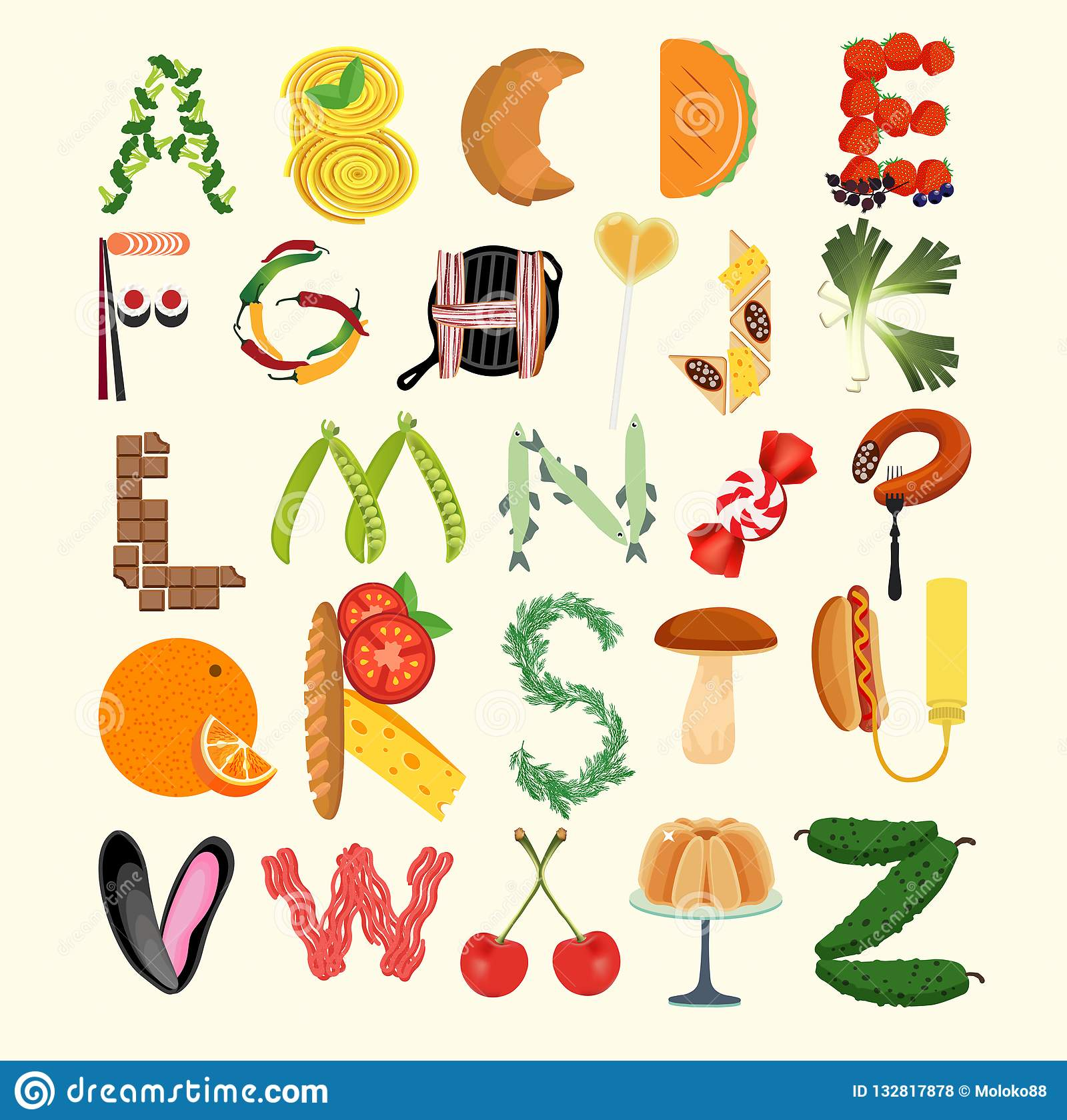 Kitchen Poster Food As Alphabet With Food Name
