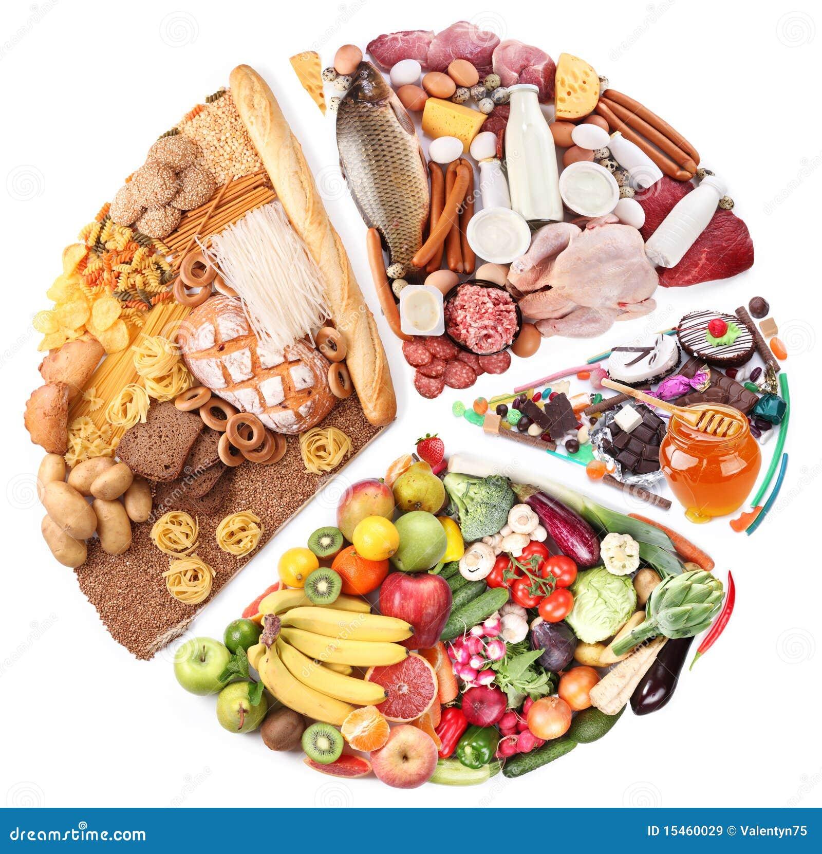 Правильное питание для похудения рецепты 11