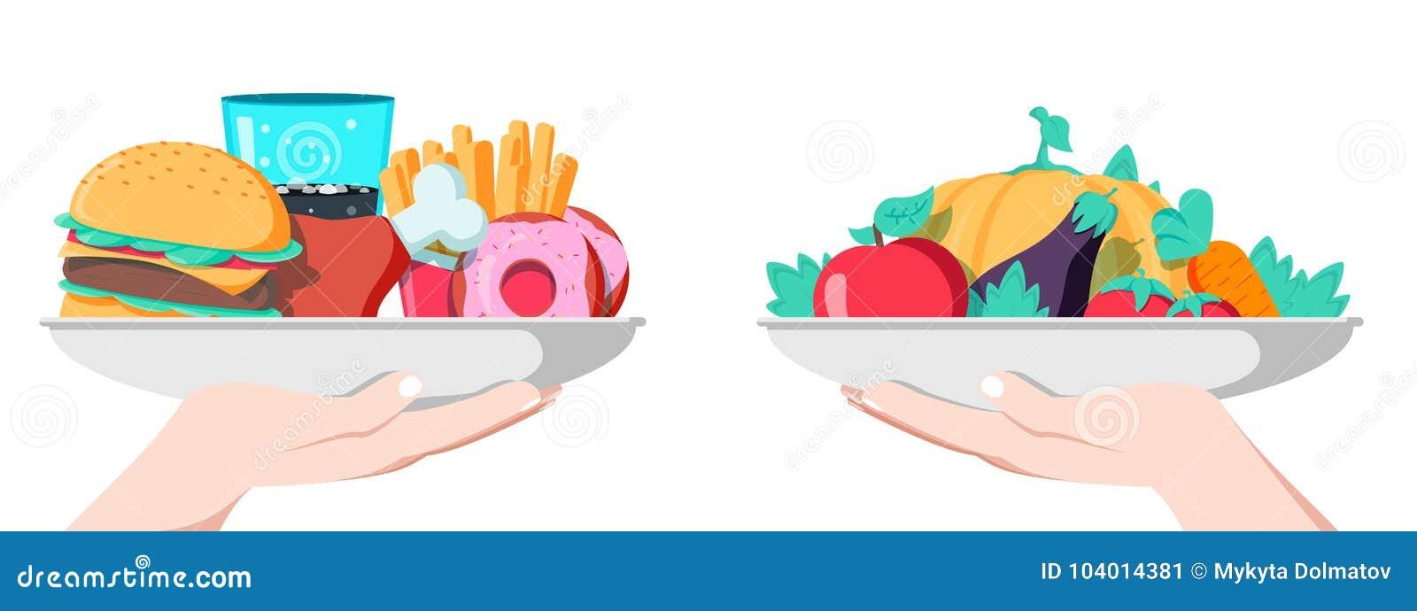 Fresh Food Versus Fast Food